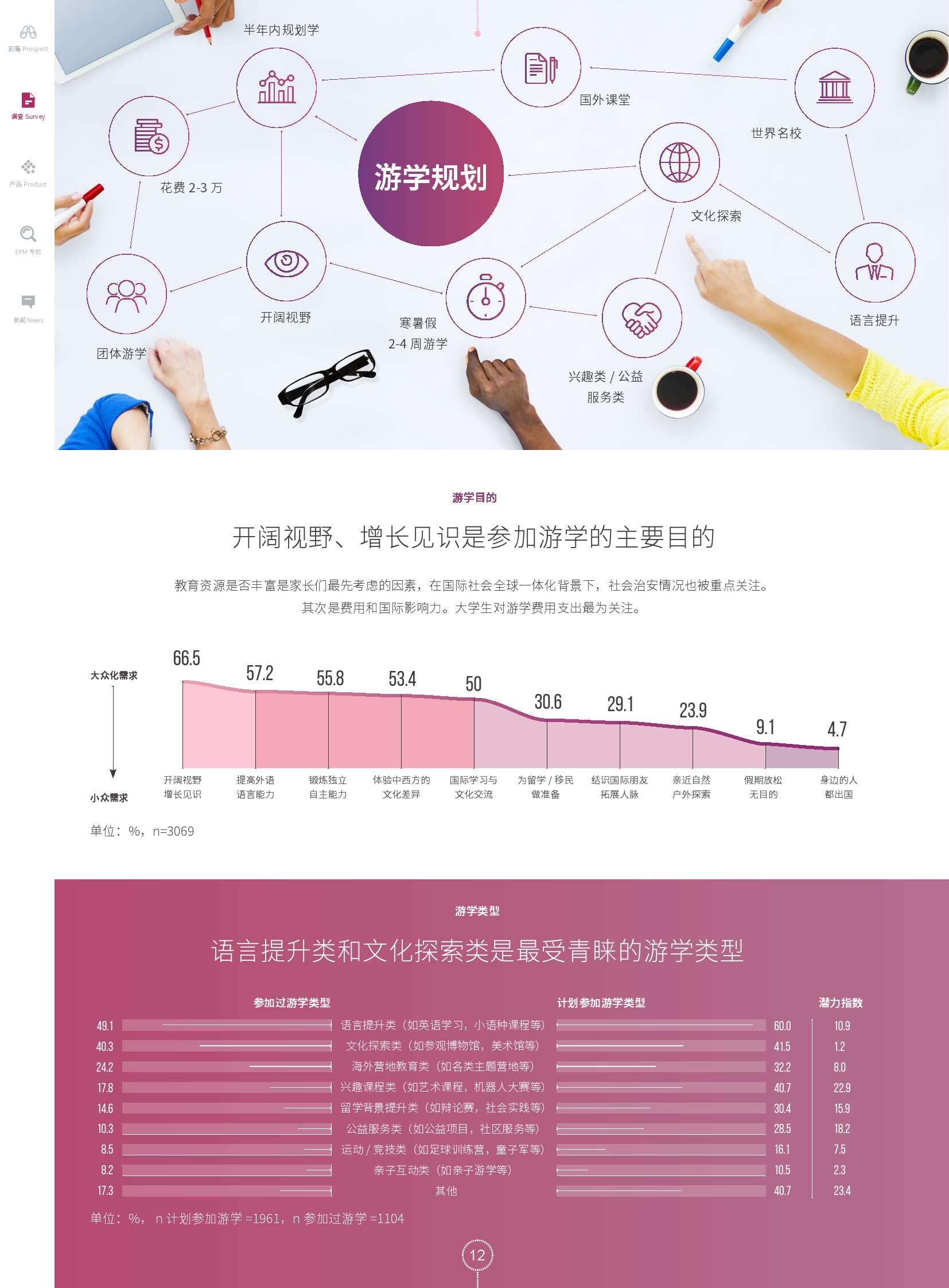 2016中国食品&饮料趋势及消费者洞察_000013