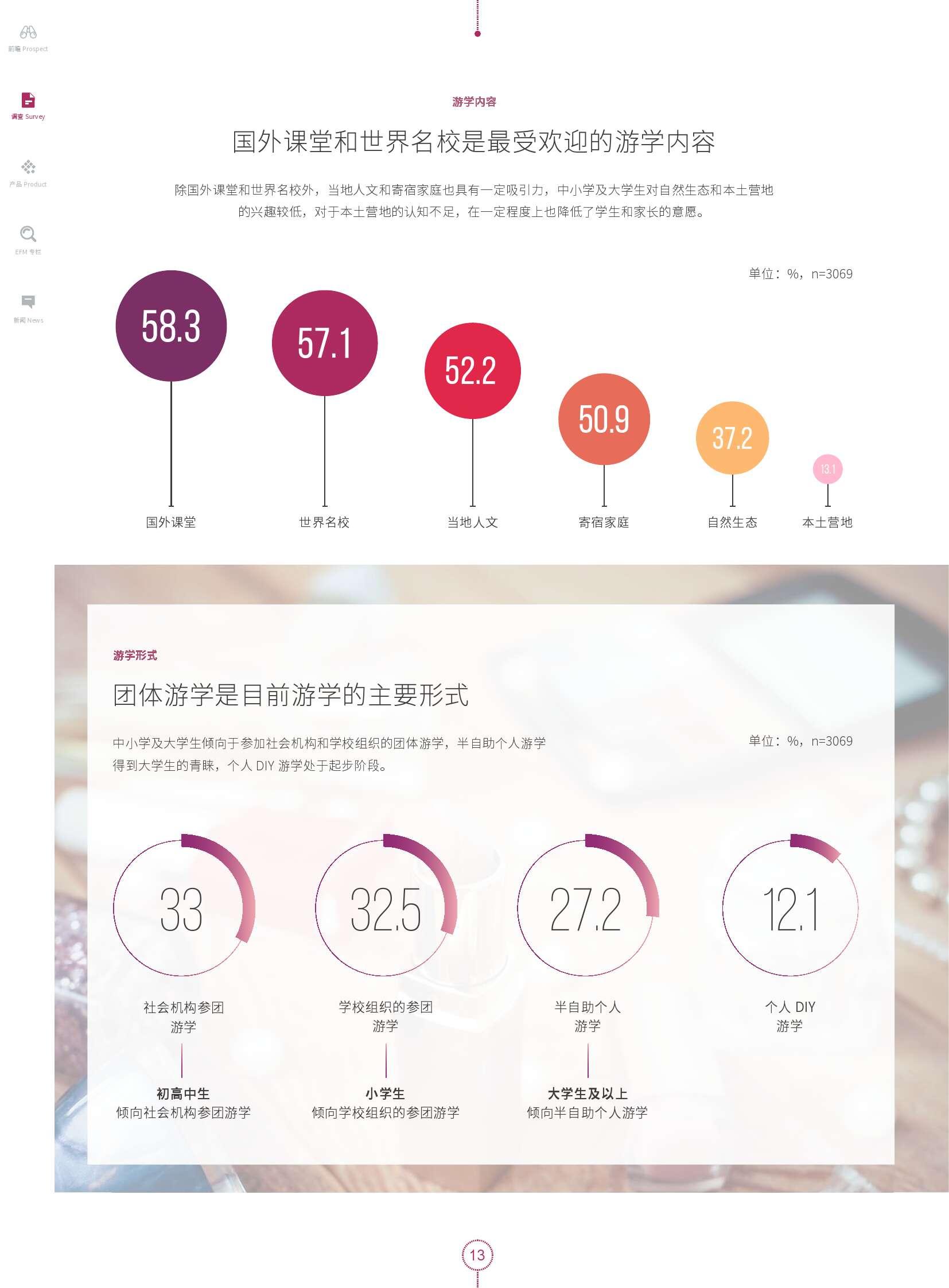 2016中国食品&饮料趋势及消费者洞察_000014