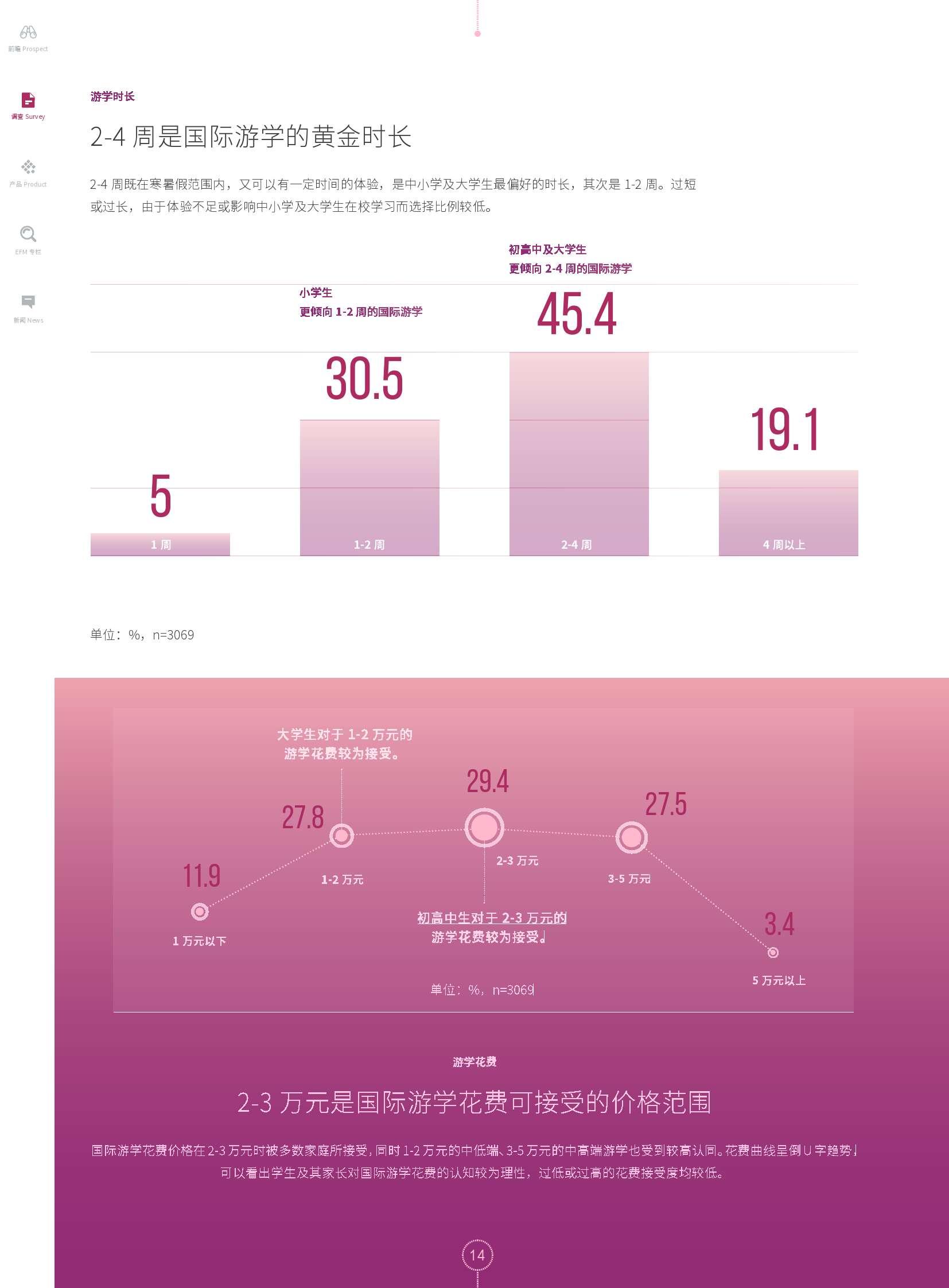 2016中国食品&饮料趋势及消费者洞察_000015