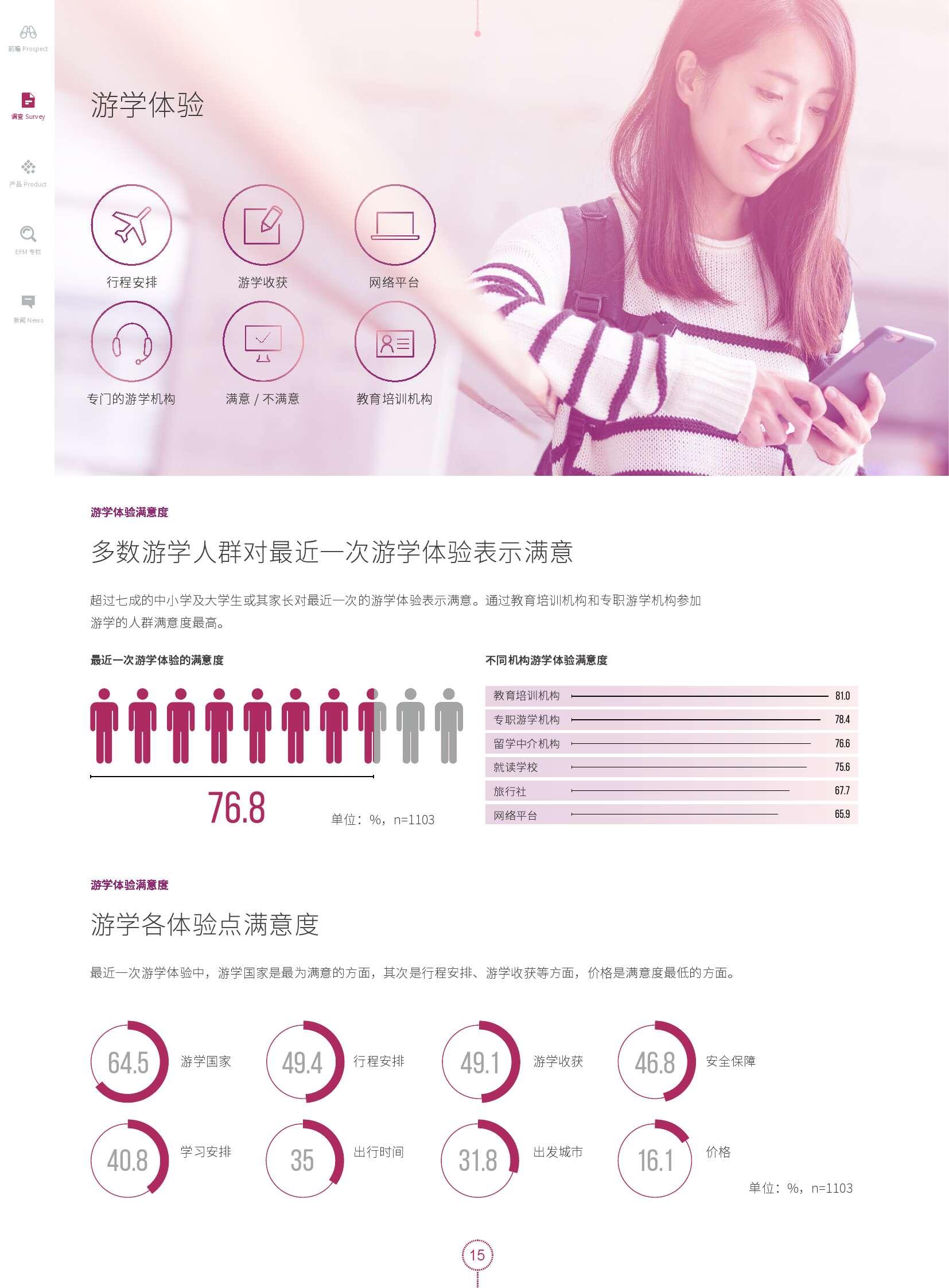 2016中国食品&饮料趋势及消费者洞察_000016
