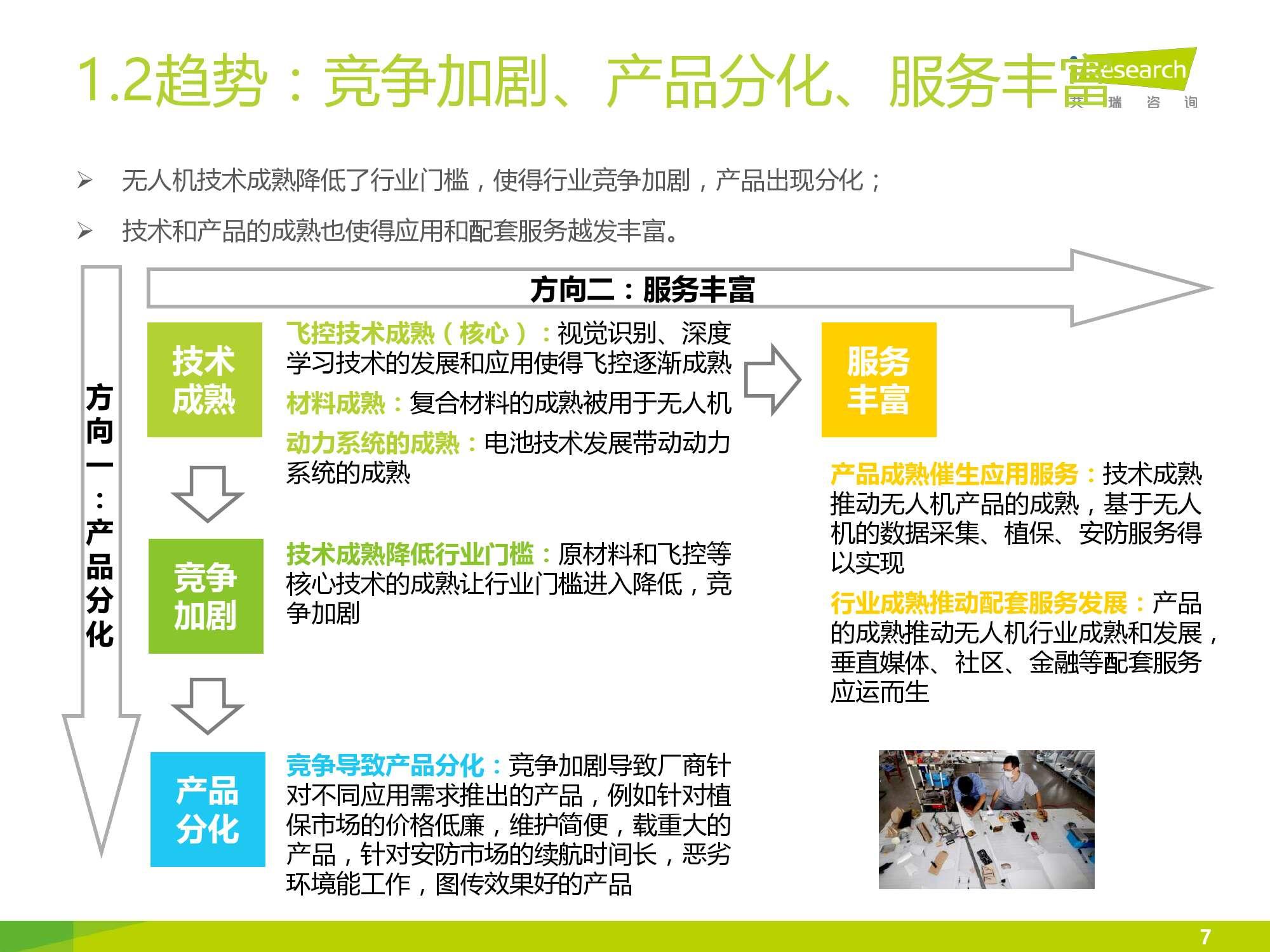 2016年中国无人机行业研究报告简版_000007
