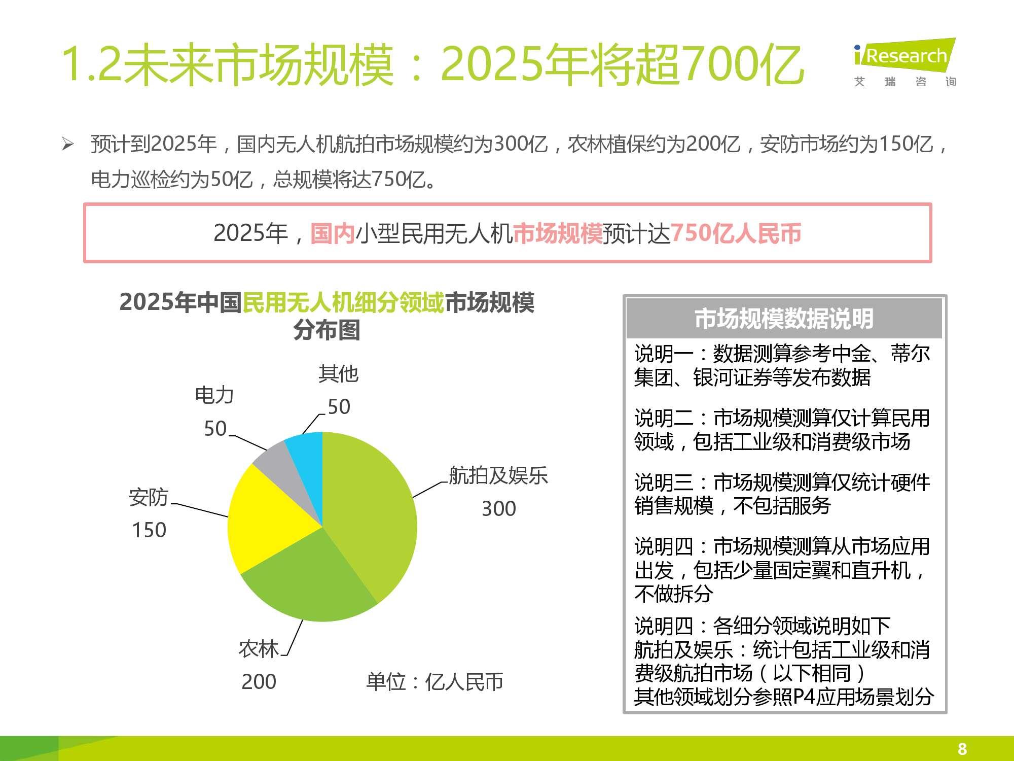2016年中国无人机行业研究报告简版_000008