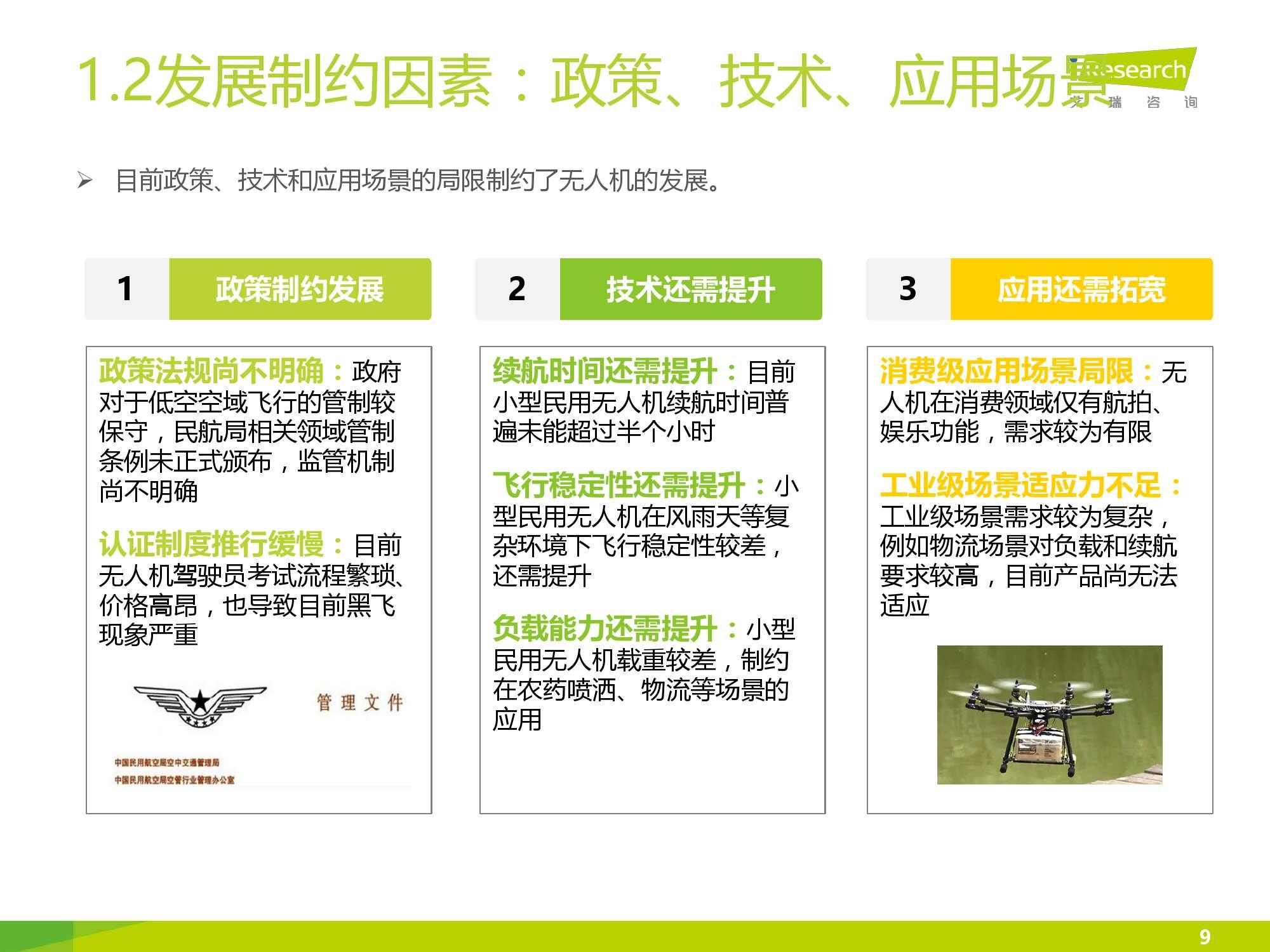 2016年中国无人机行业研究报告简版_000009