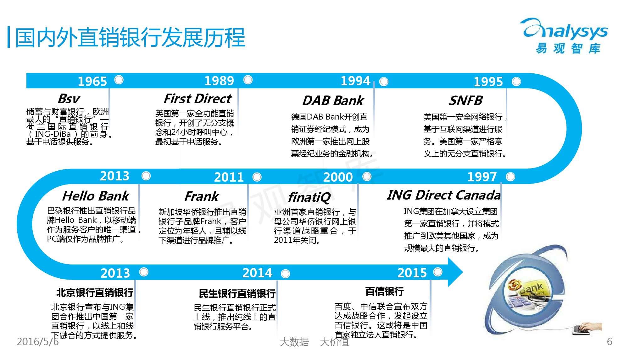 2016年中国直销银行市场专题研究报告_000006