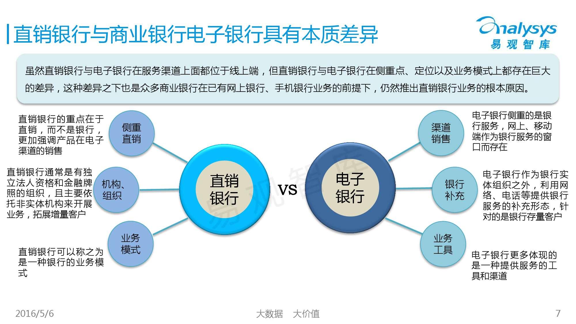 2016年中国直销银行市场专题研究报告_000007