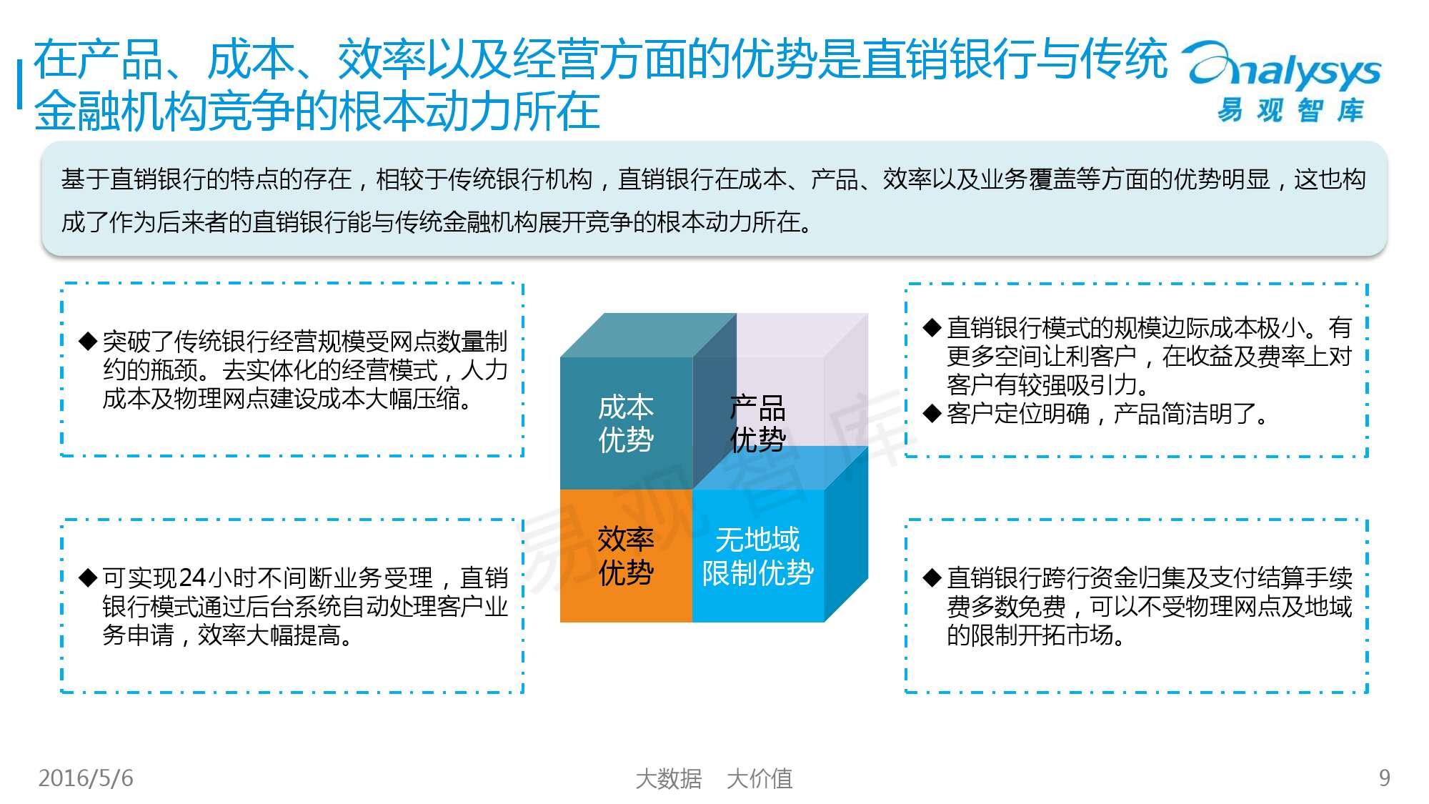 2016年中国直销银行市场专题研究报告_000009