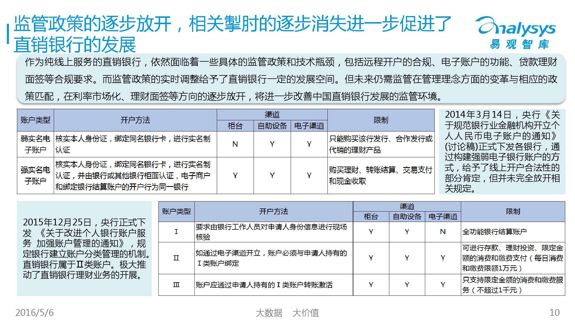 2016年中国直销银行市场专题研究报告_000010