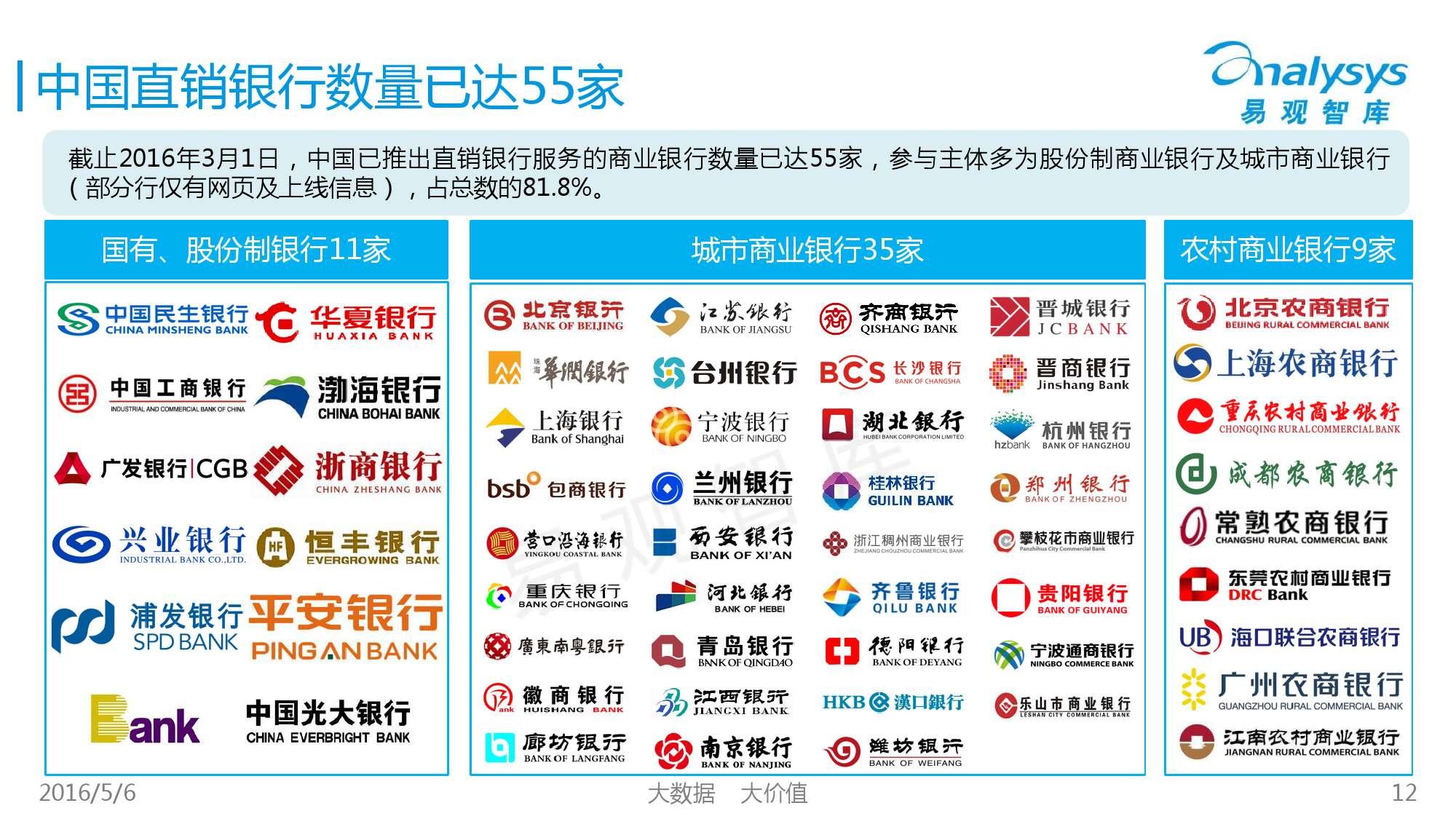 2016年中国直销银行市场专题研究报告_000012