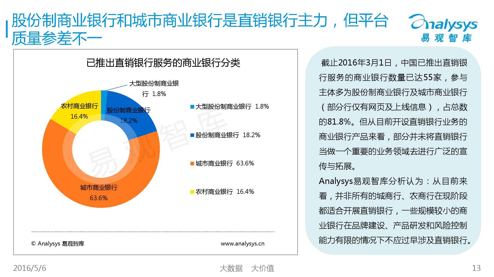2016年中国直销银行市场专题研究报告_000013