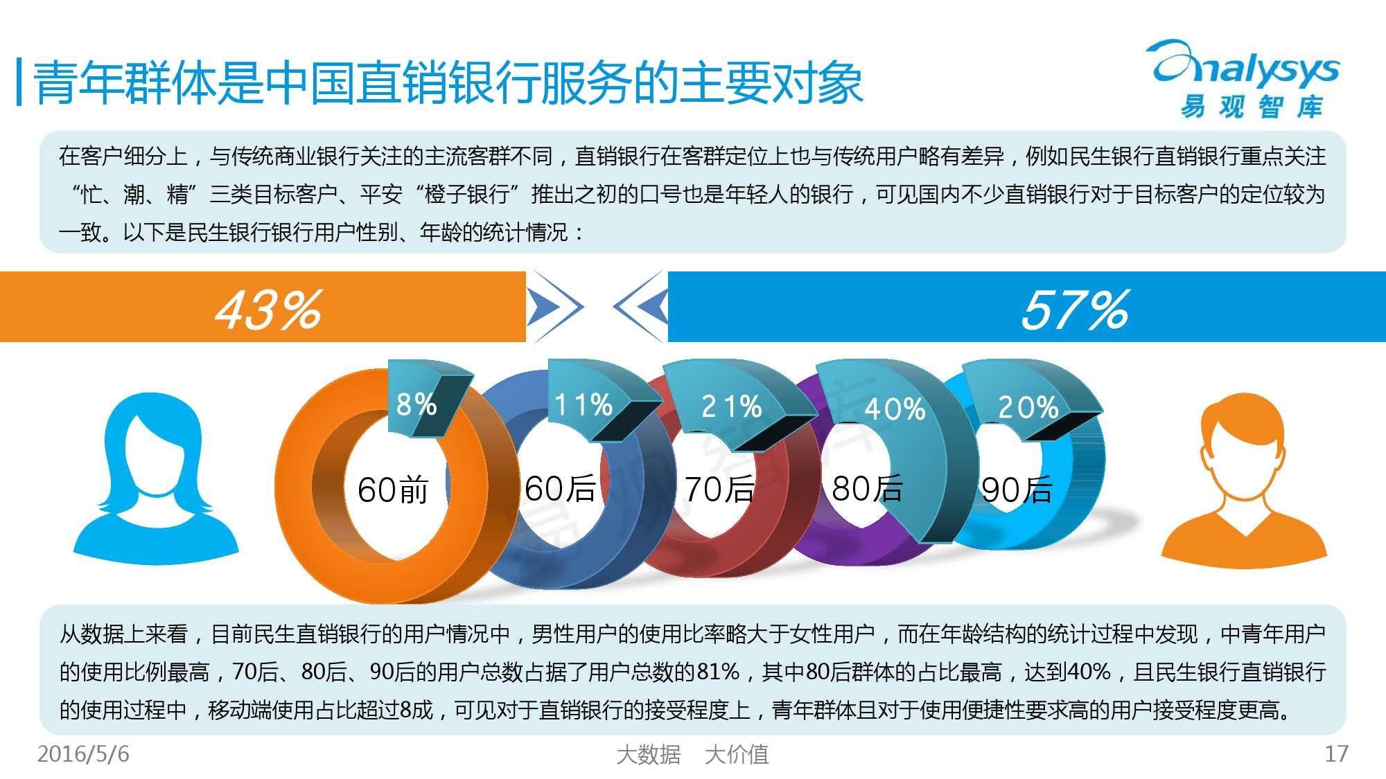 2016年中国直销银行市场专题研究报告_000017