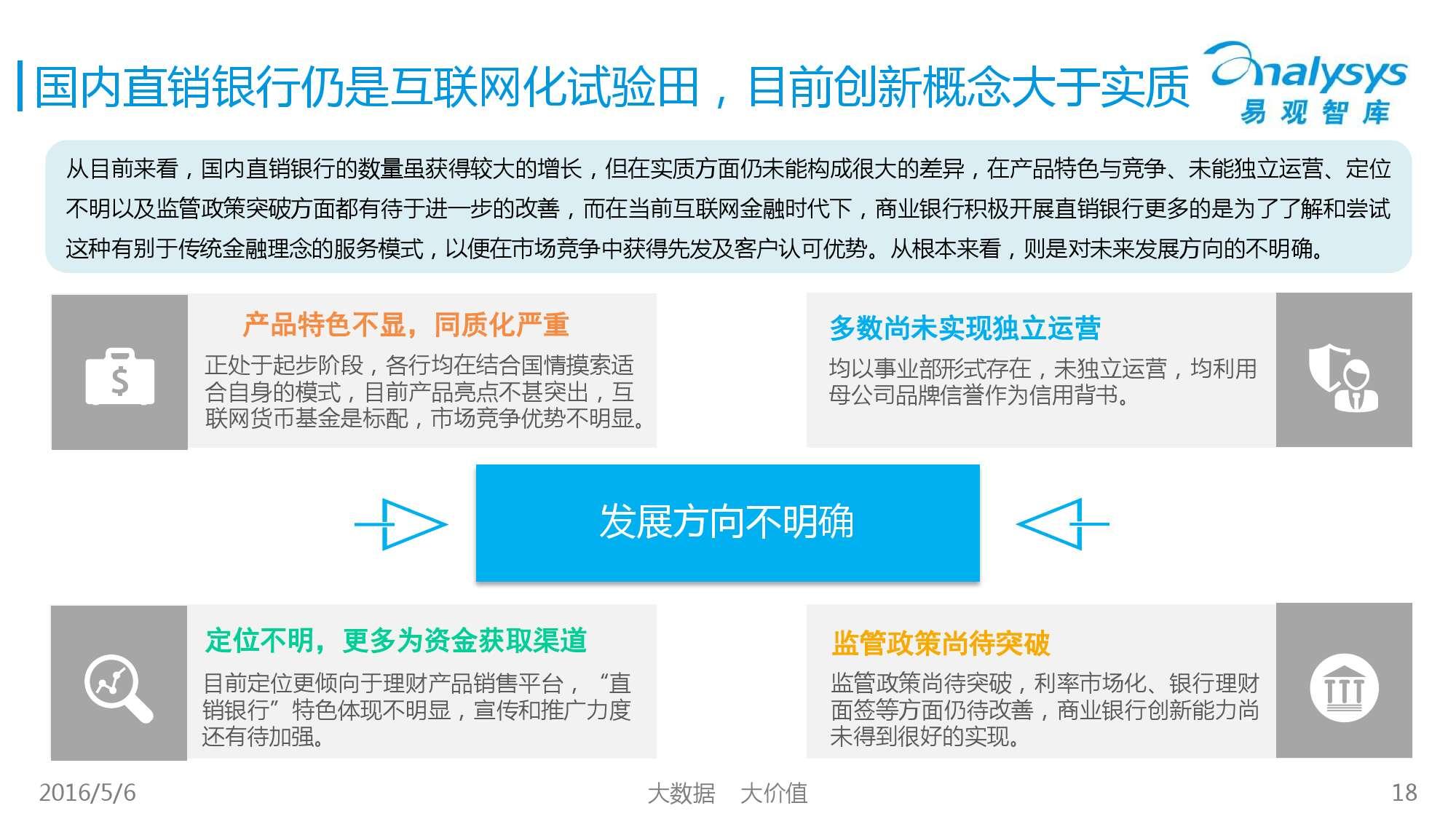 2016年中国直销银行市场专题研究报告_000018