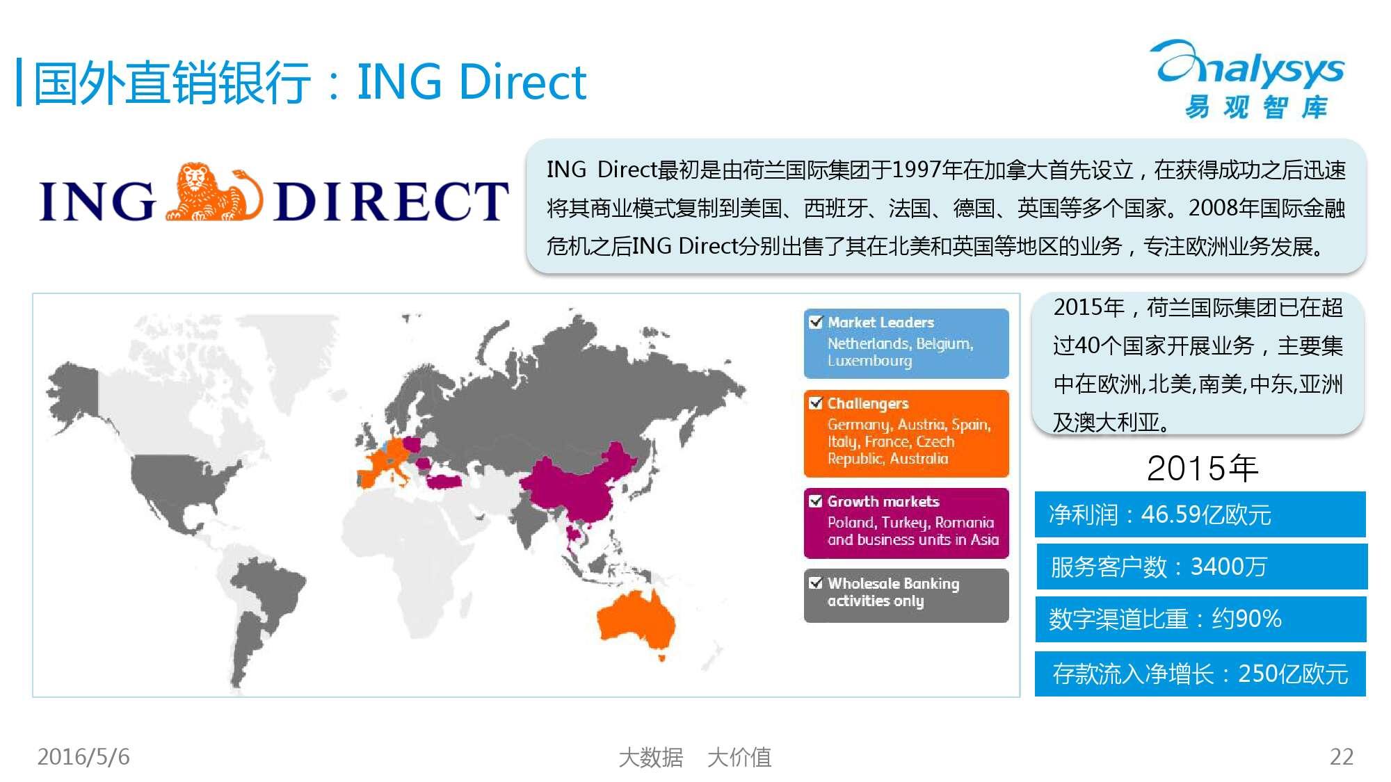2016年中国直销银行市场专题研究报告_000022