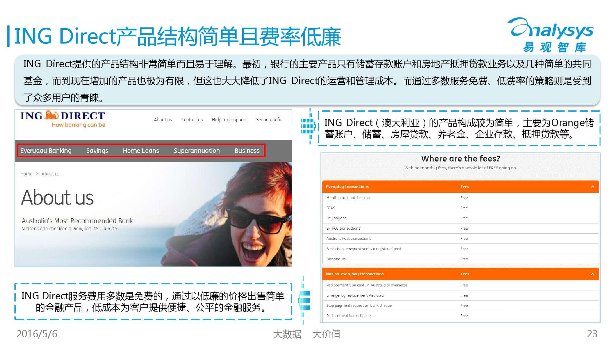 2016年中国直销银行市场专题研究报告_000023