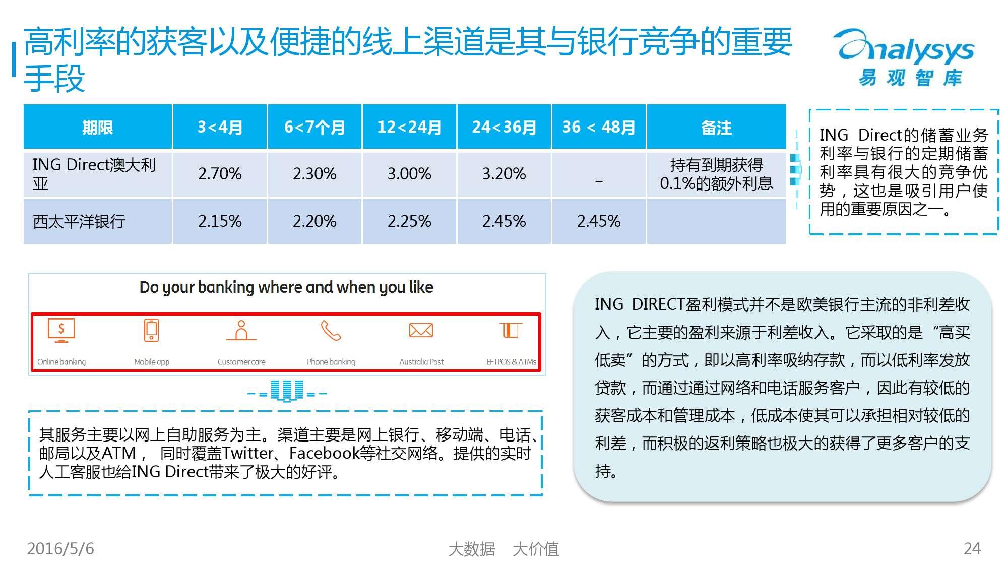 2016年中国直销银行市场专题研究报告_000024