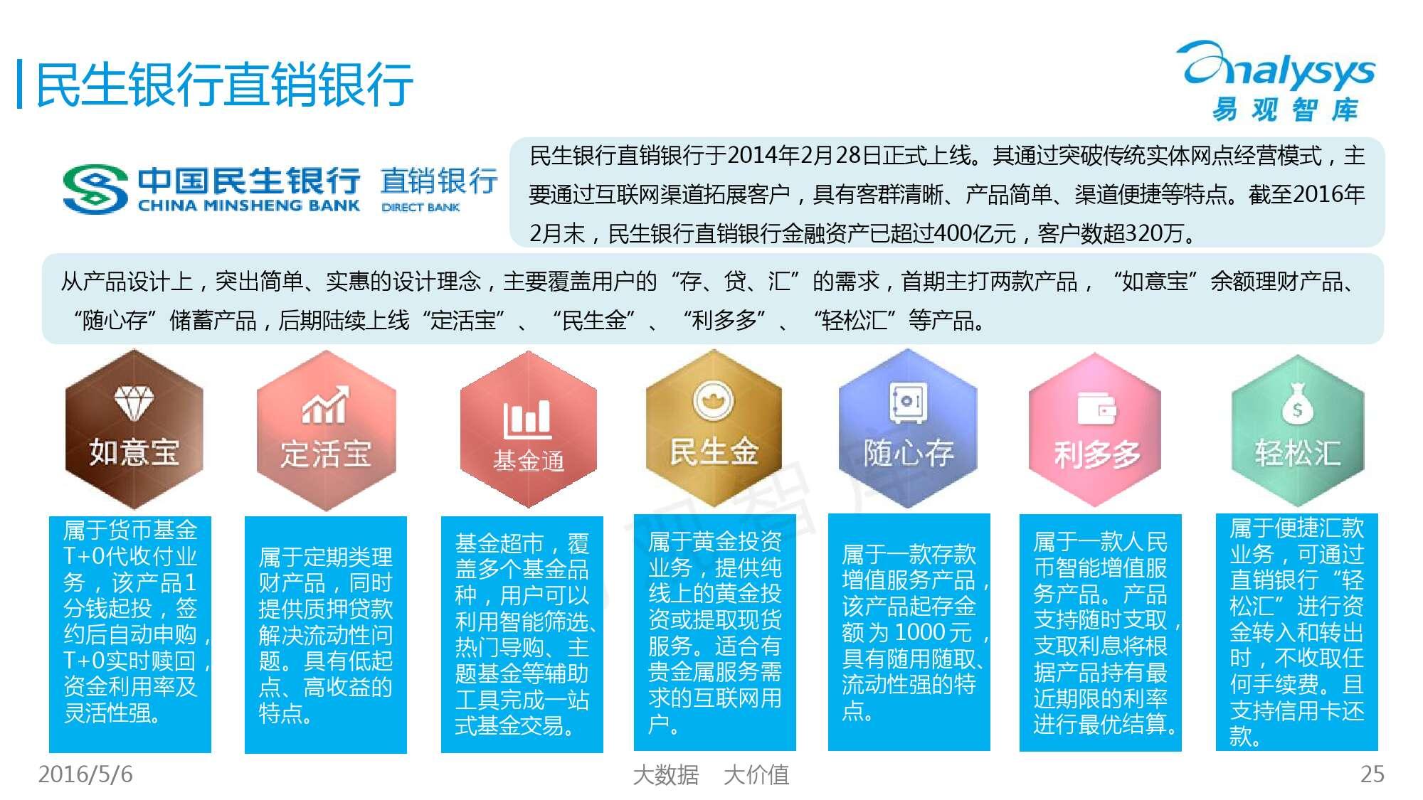 2016年中国直销银行市场专题研究报告_000025