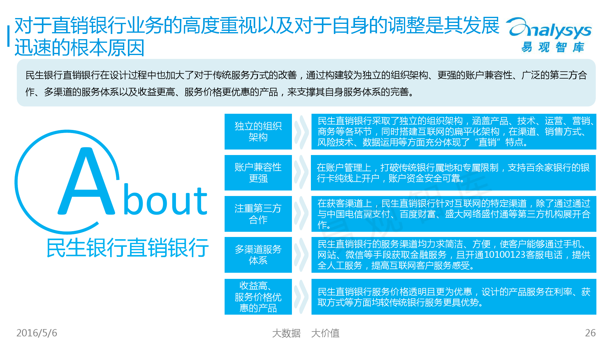 2016年中国直销银行市场专题研究报告_000026