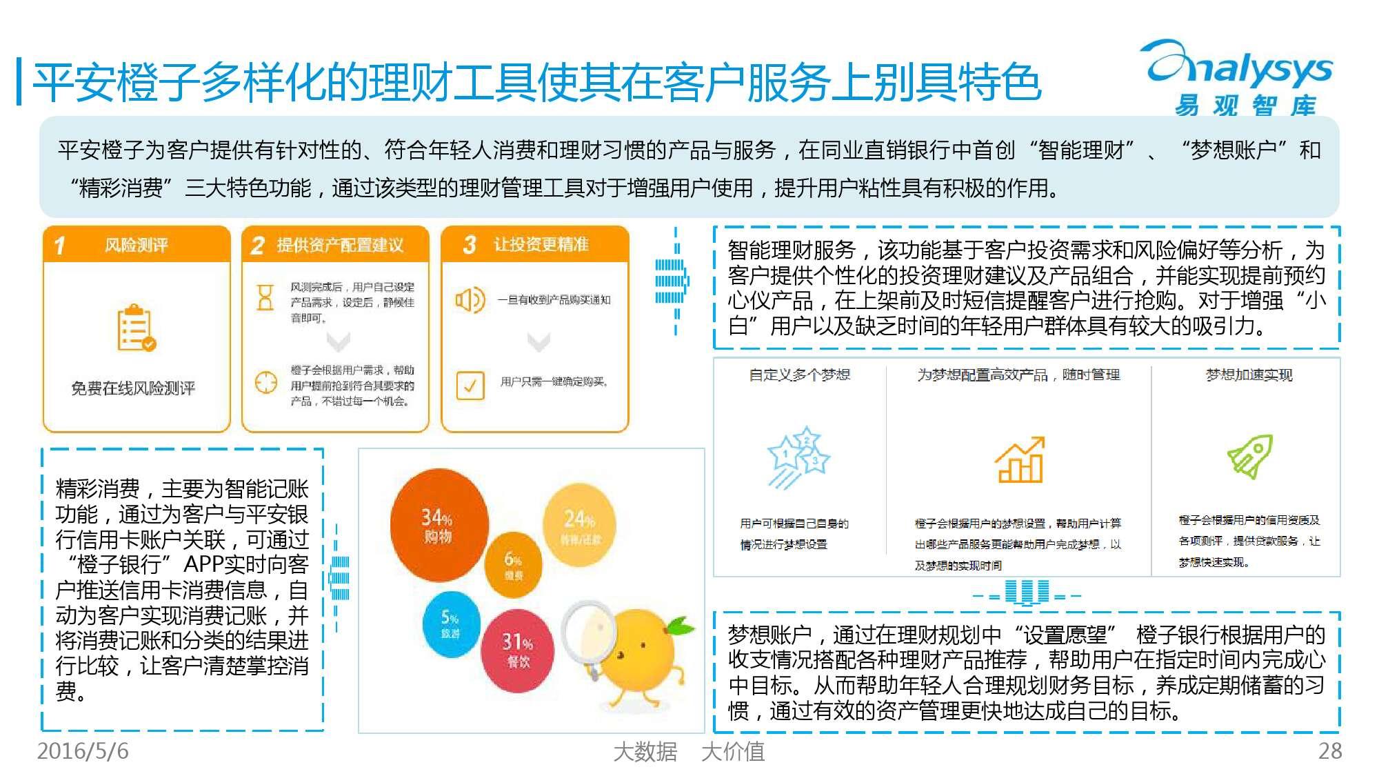 2016年中国直销银行市场专题研究报告_000028