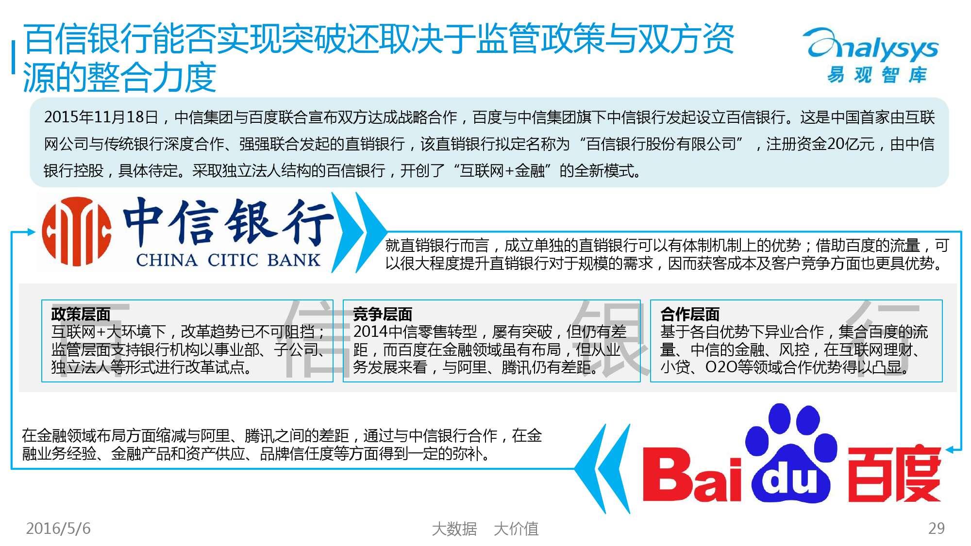 2016年中国直销银行市场专题研究报告_000029