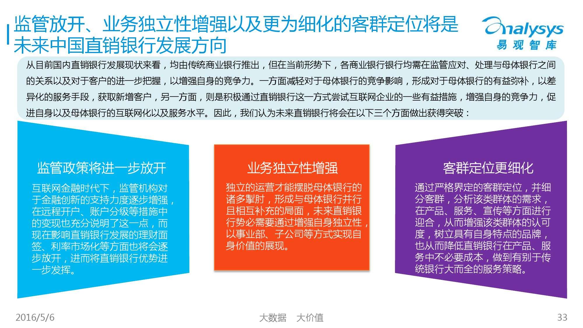 2016年中国直销银行市场专题研究报告_000033
