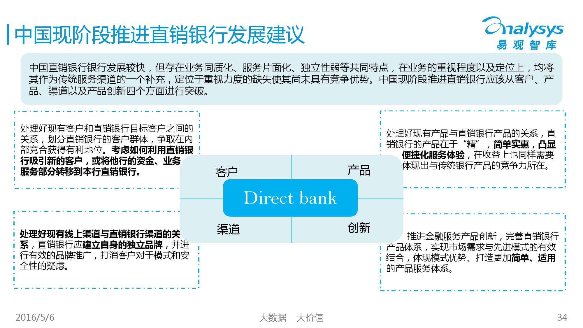 2016年中国直销银行市场专题研究报告_000034
