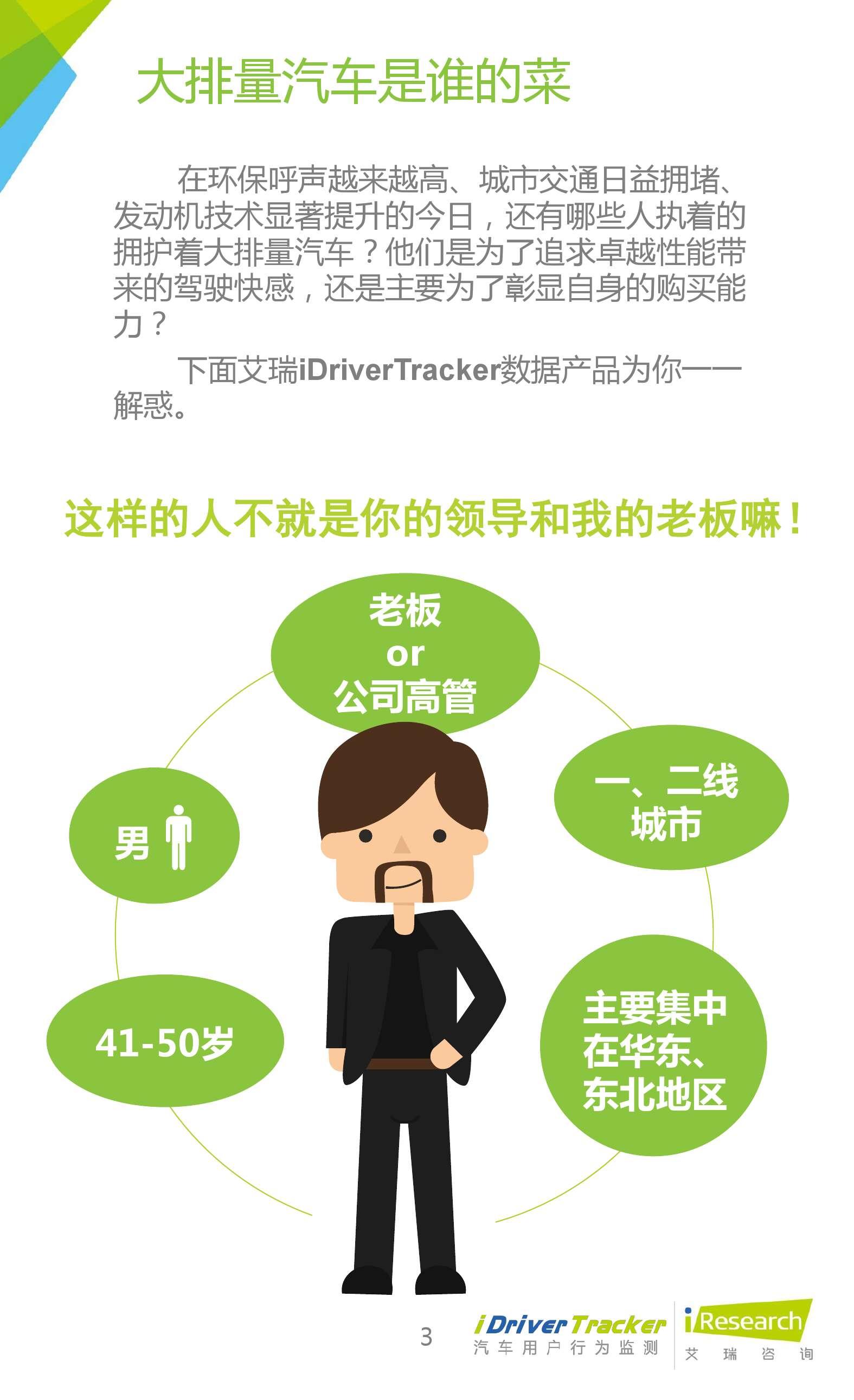2016年大排量汽车车主用车行为研究报告_000003