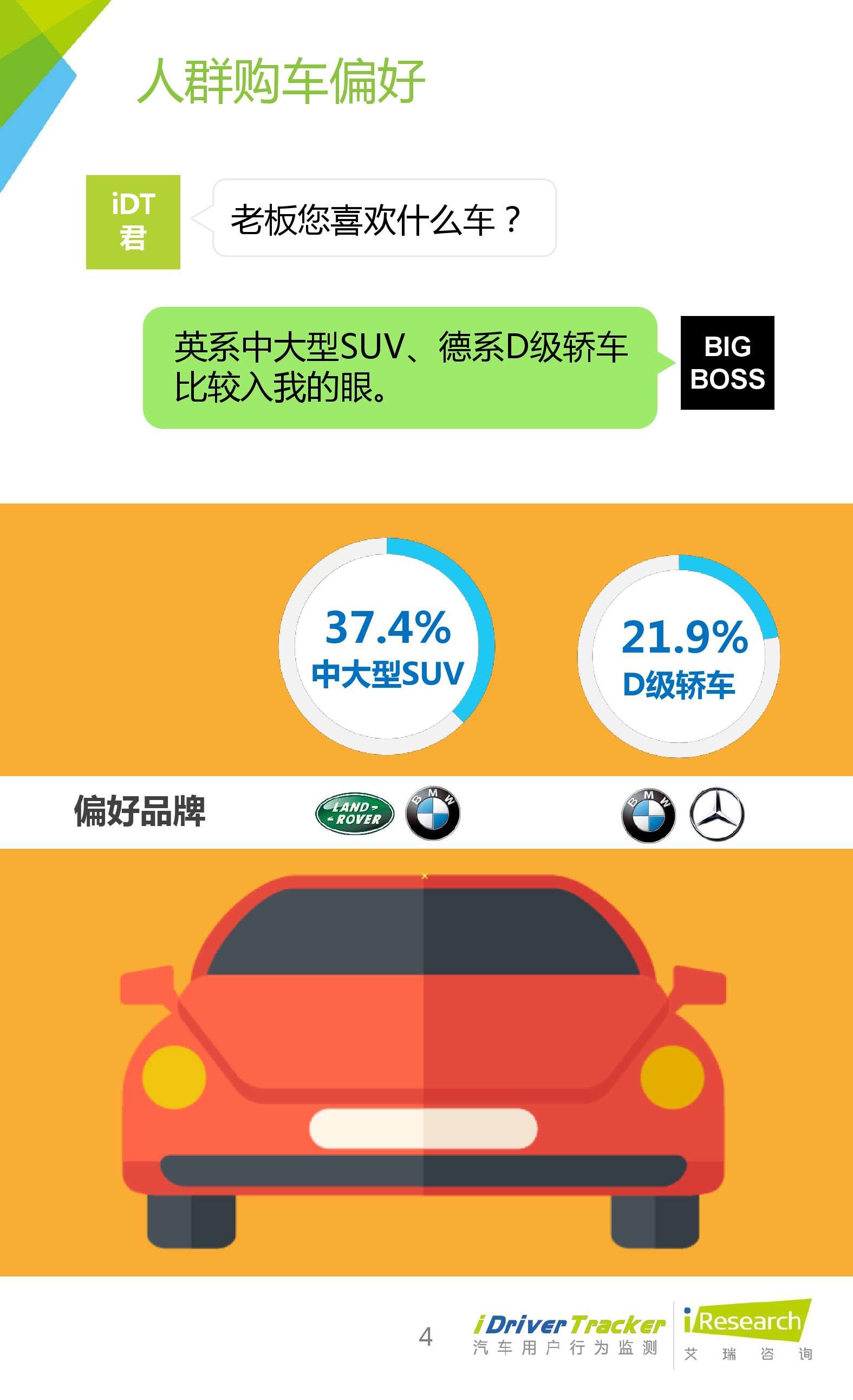 2016年大排量汽车车主用车行为研究报告_000004