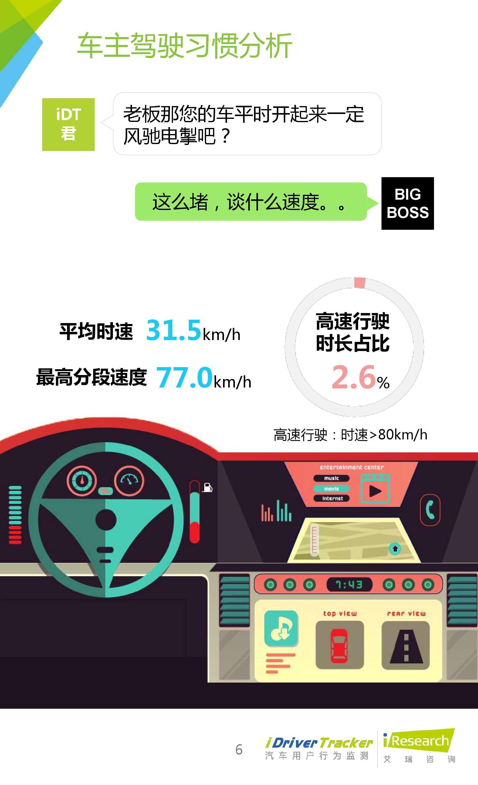 2016年大排量汽车车主用车行为研究报告_000006