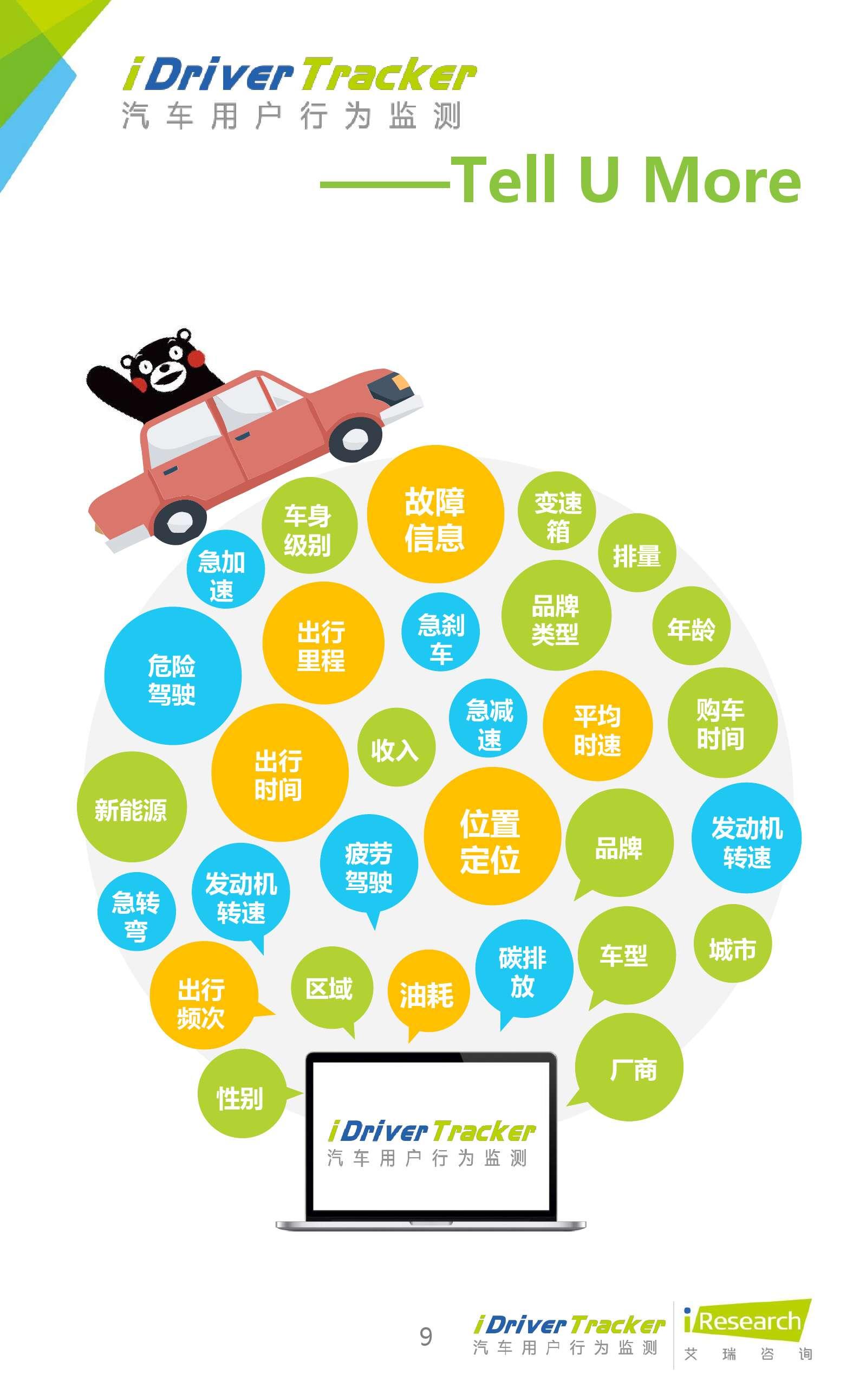 2016年大排量汽车车主用车行为研究报告_000009