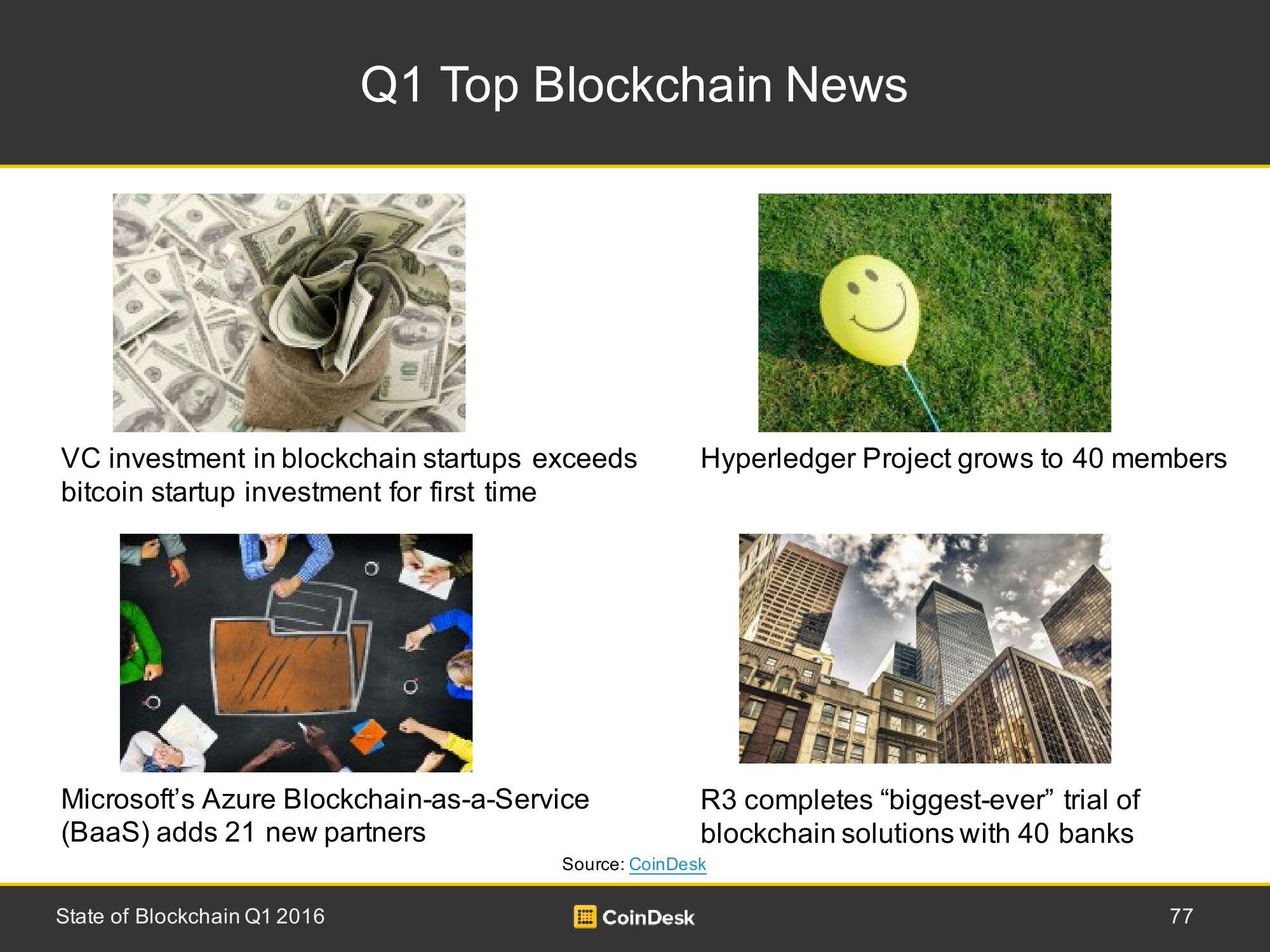 2016年Q1全球区块链行业研究报告_000077