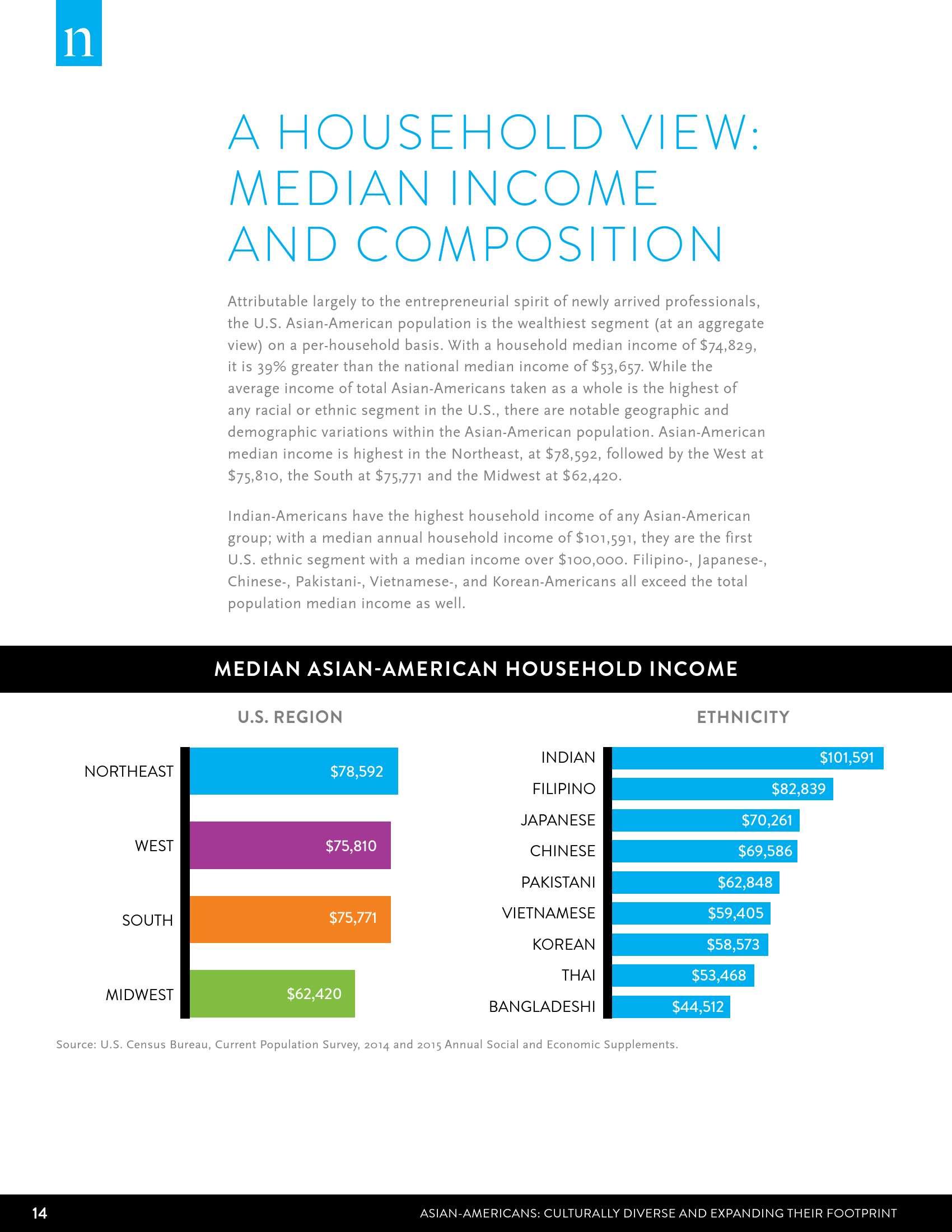 Nielsen:2016年美国亚裔消费者调查报告_000014