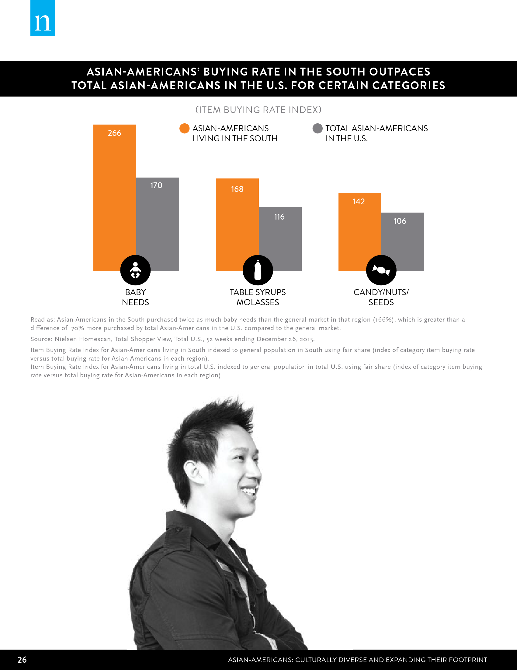 Nielsen:2016年美国亚裔消费者调查报告_000026