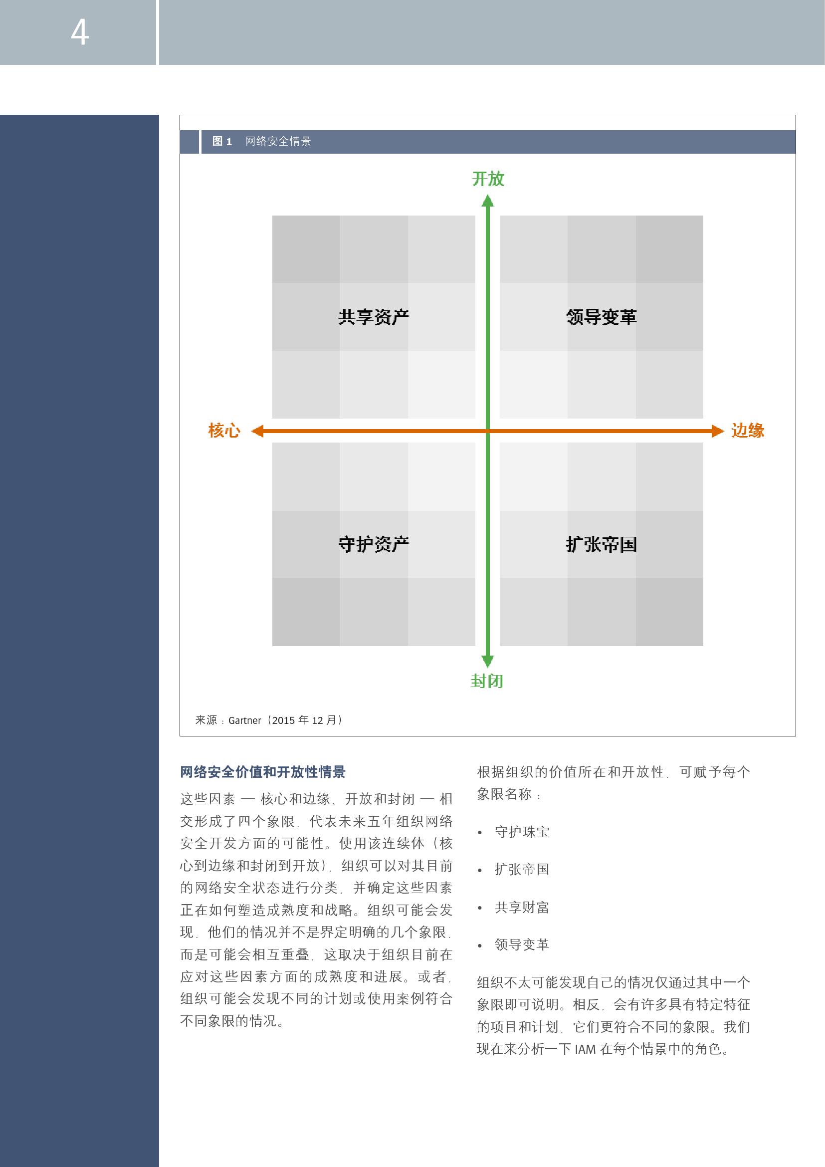 中国企业市场前瞻_000004