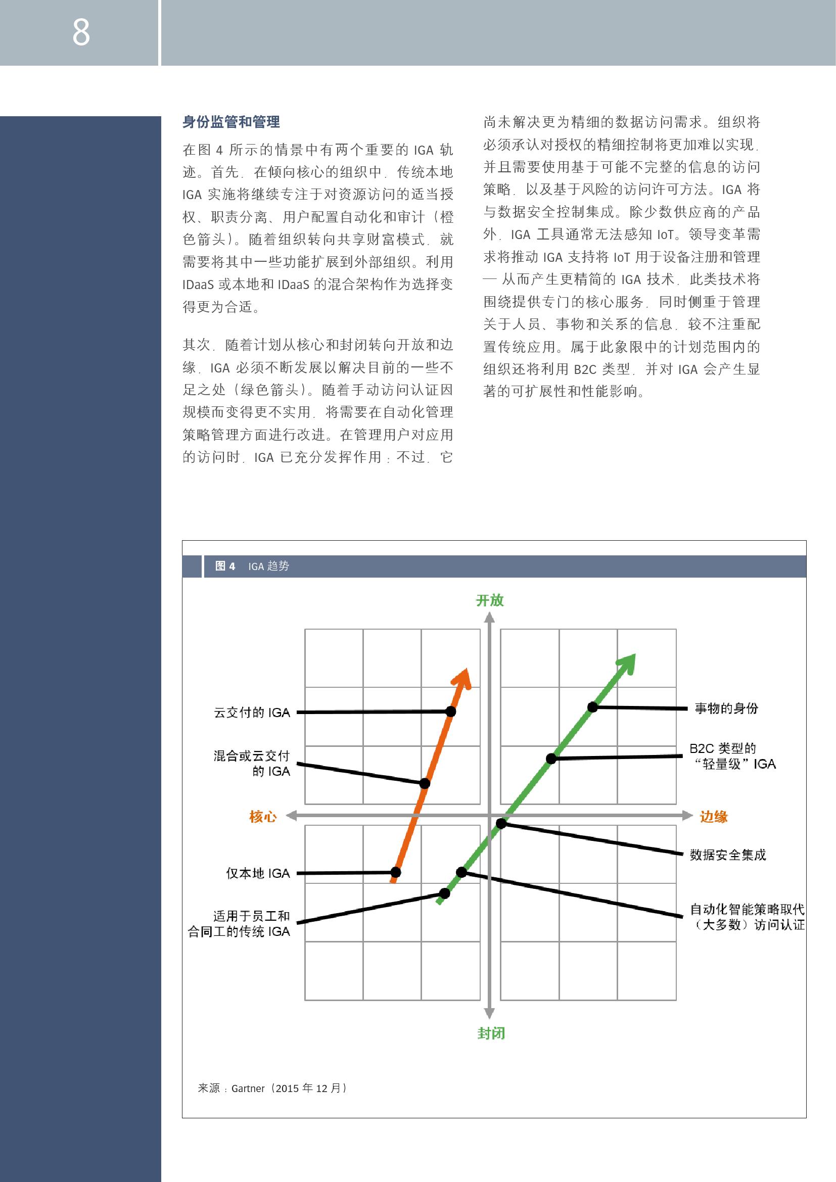 中国企业市场前瞻_000008
