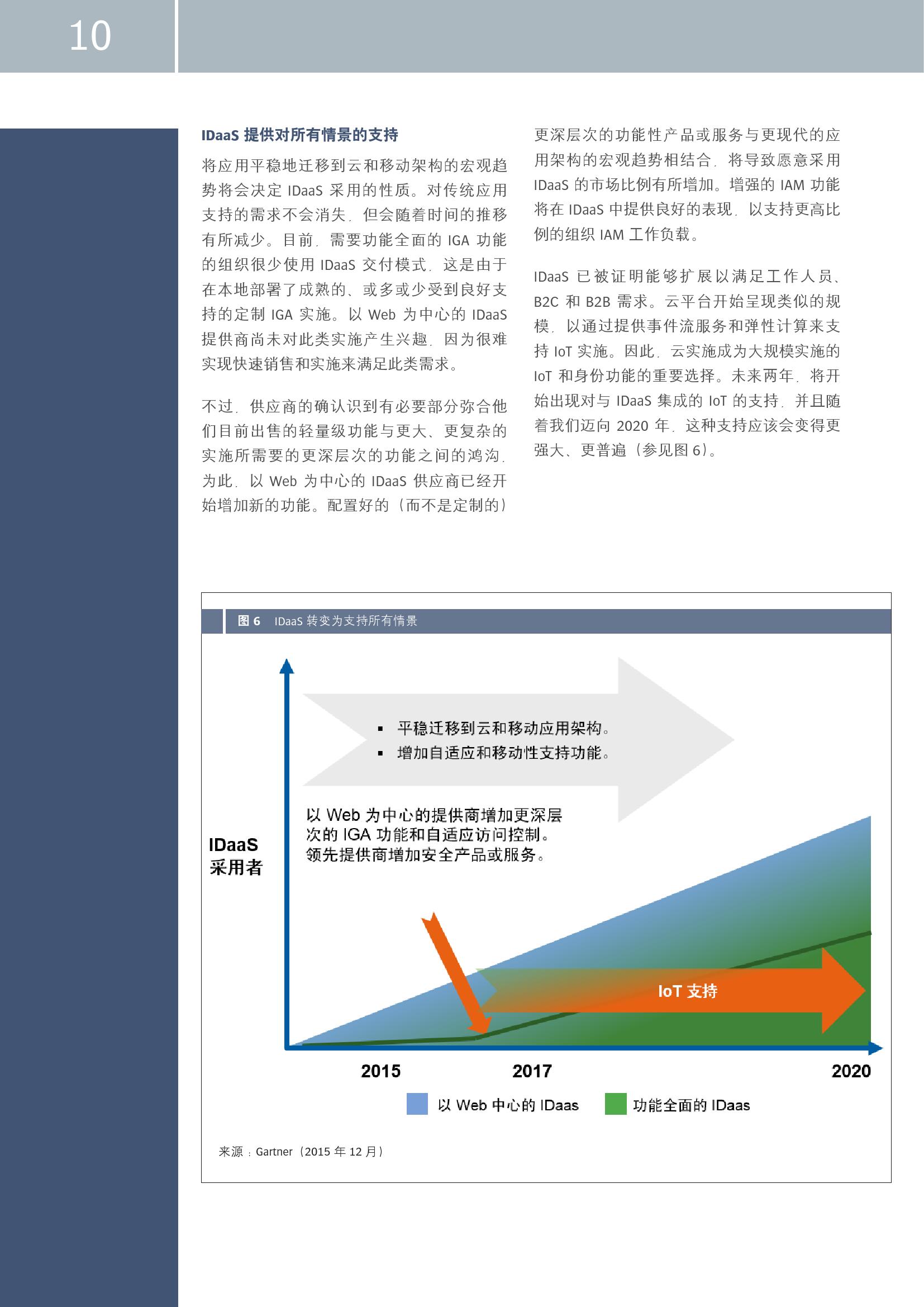 中国企业市场前瞻_000010