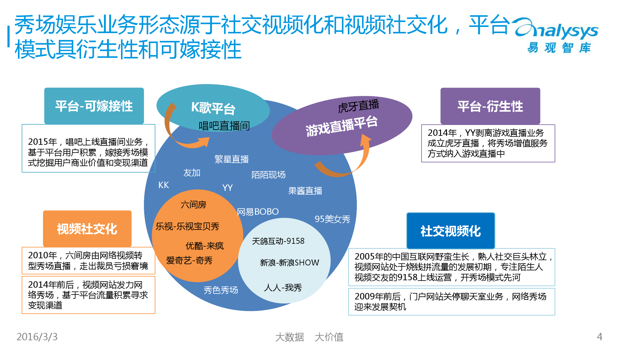 中国秀场娱乐市场专题研究报告2016_000004