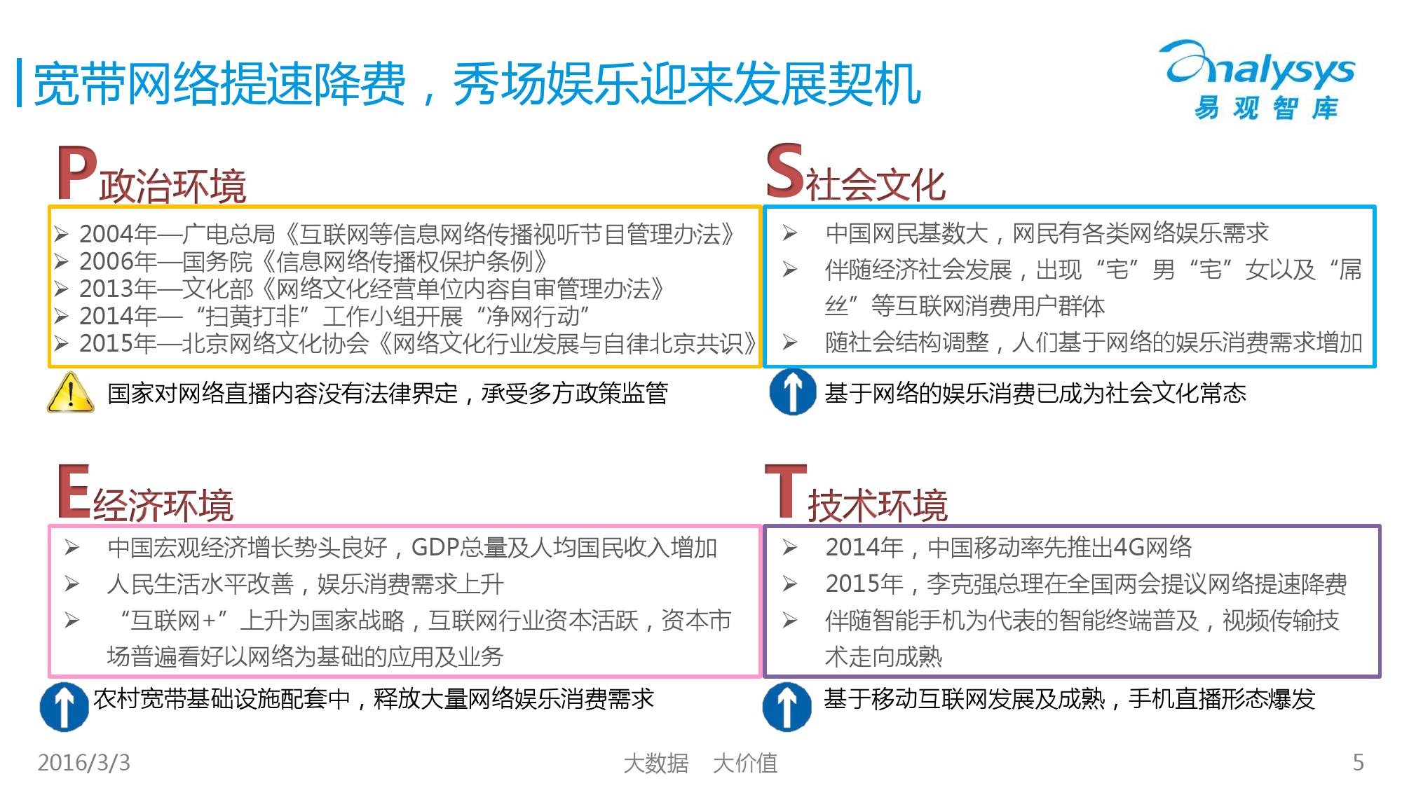 中国秀场娱乐市场专题研究报告2016_000005