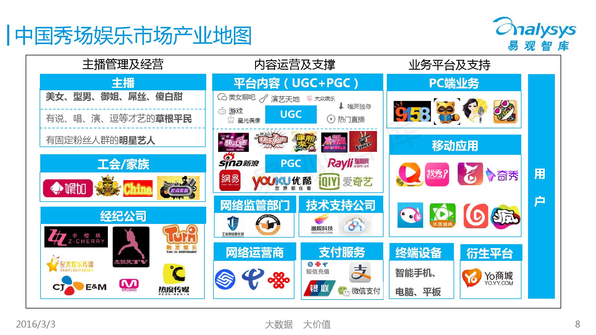 中国秀场娱乐市场专题研究报告2016_000008