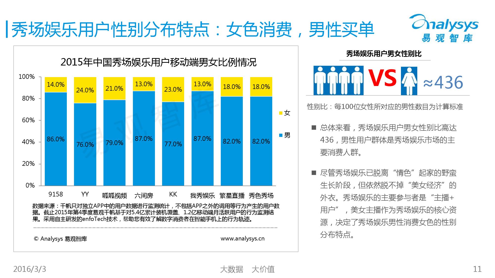 中国秀场娱乐市场专题研究报告2016_000011