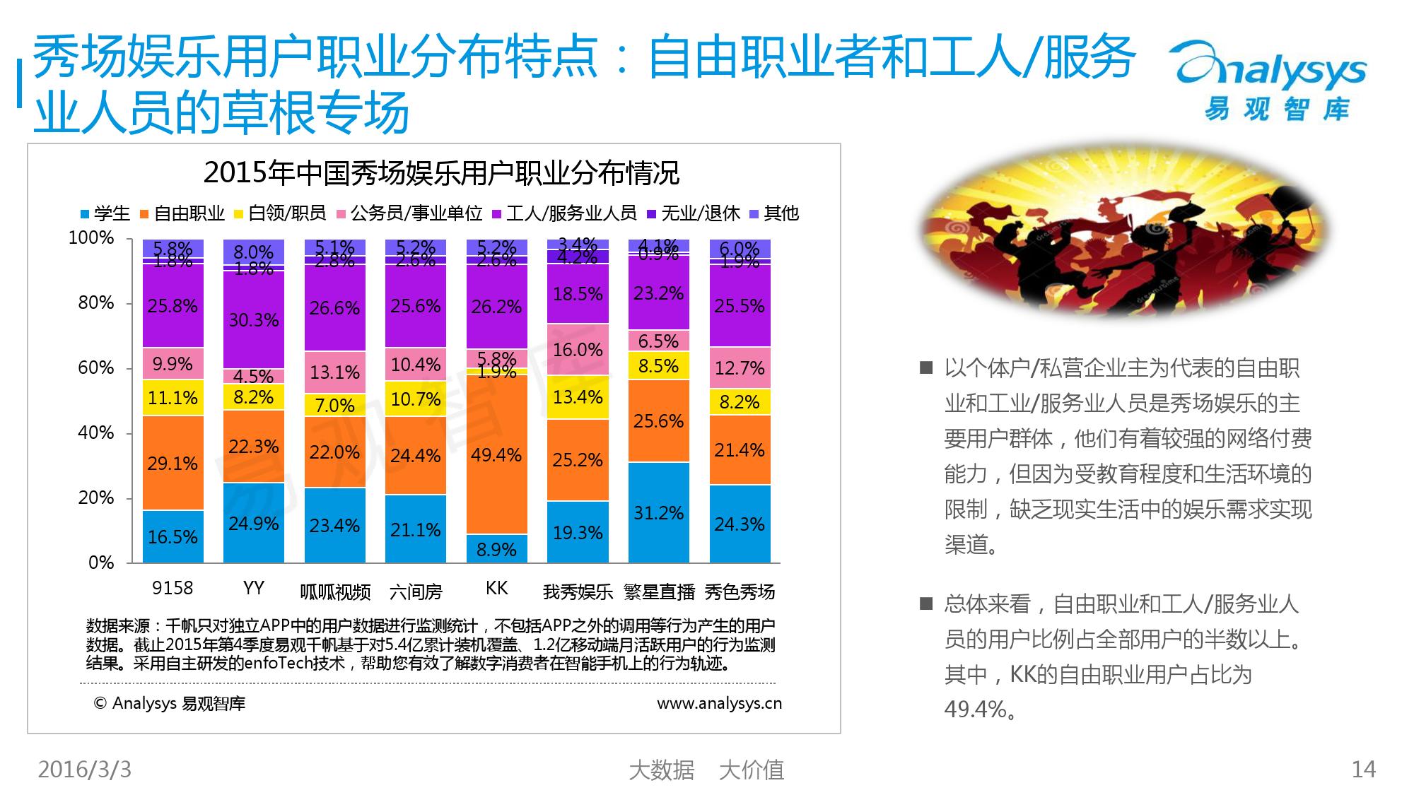 中国秀场娱乐市场专题研究报告2016_000014