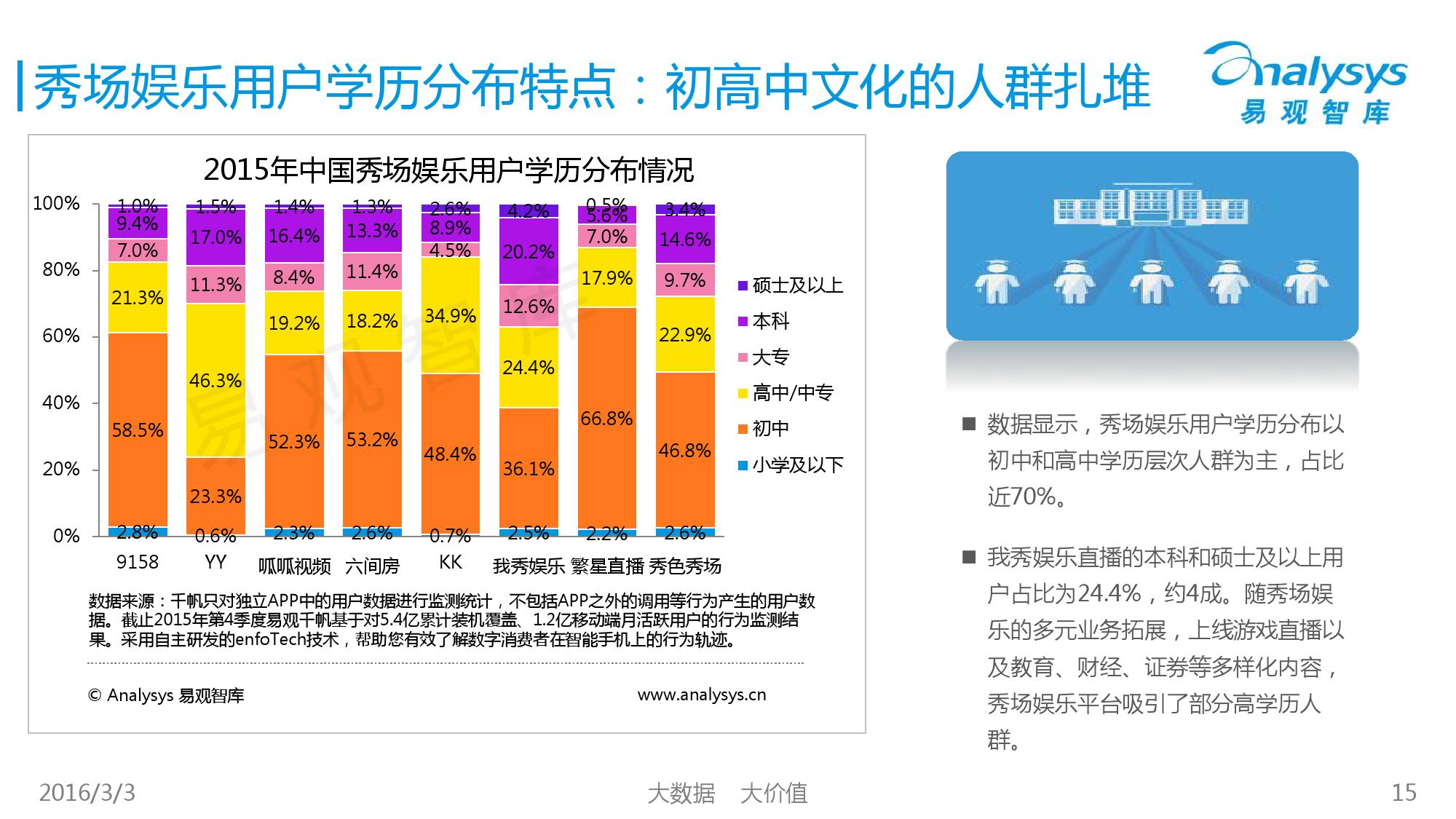 中国秀场娱乐市场专题研究报告2016_000015