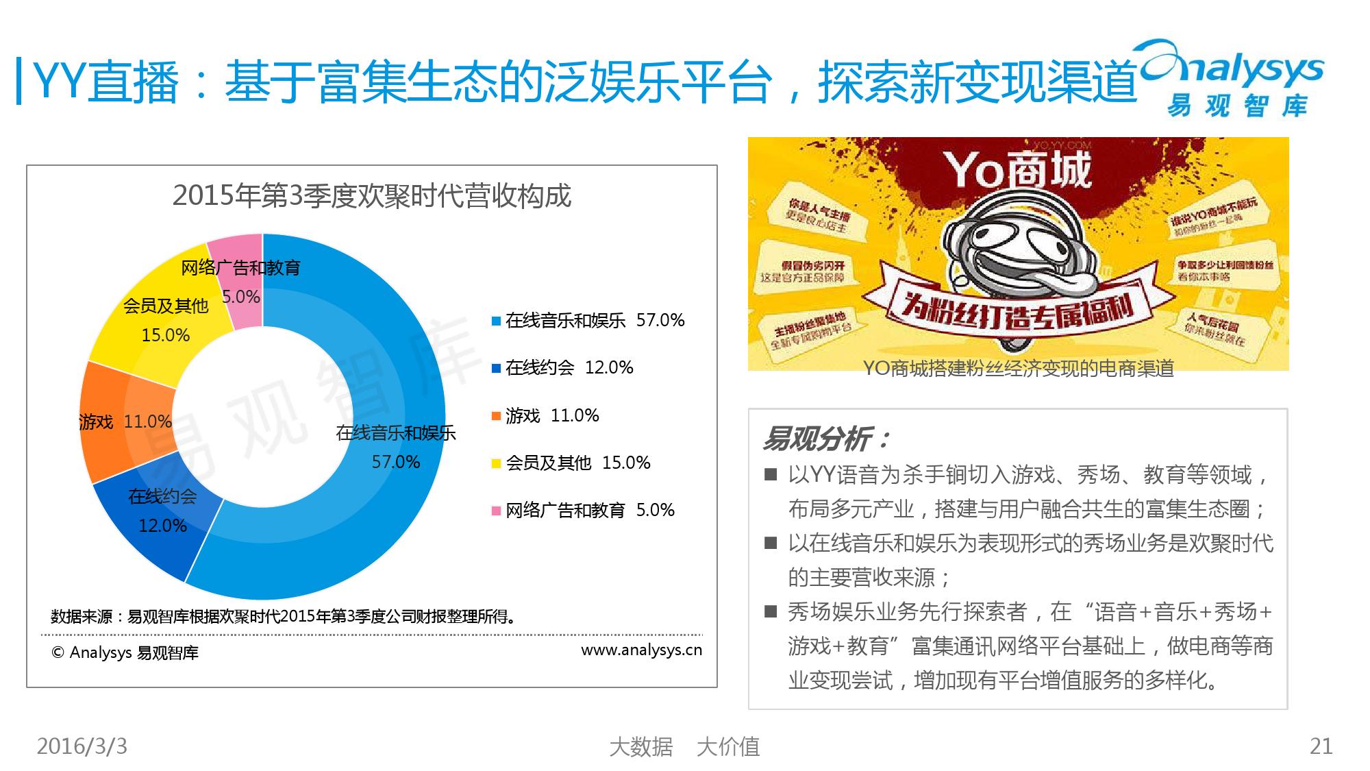 中国秀场娱乐市场专题研究报告2016_000021