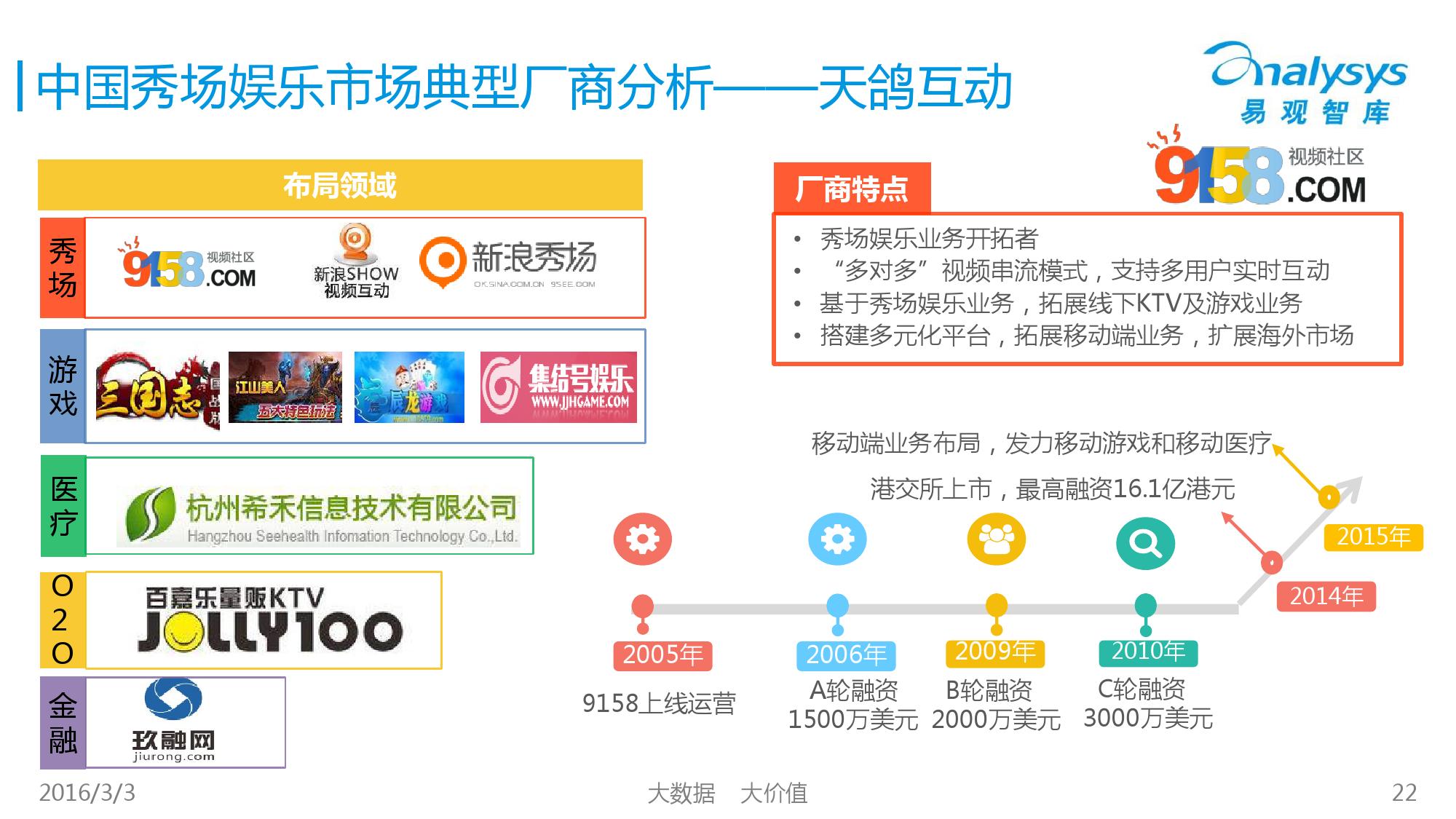 中国秀场娱乐市场专题研究报告2016_000022