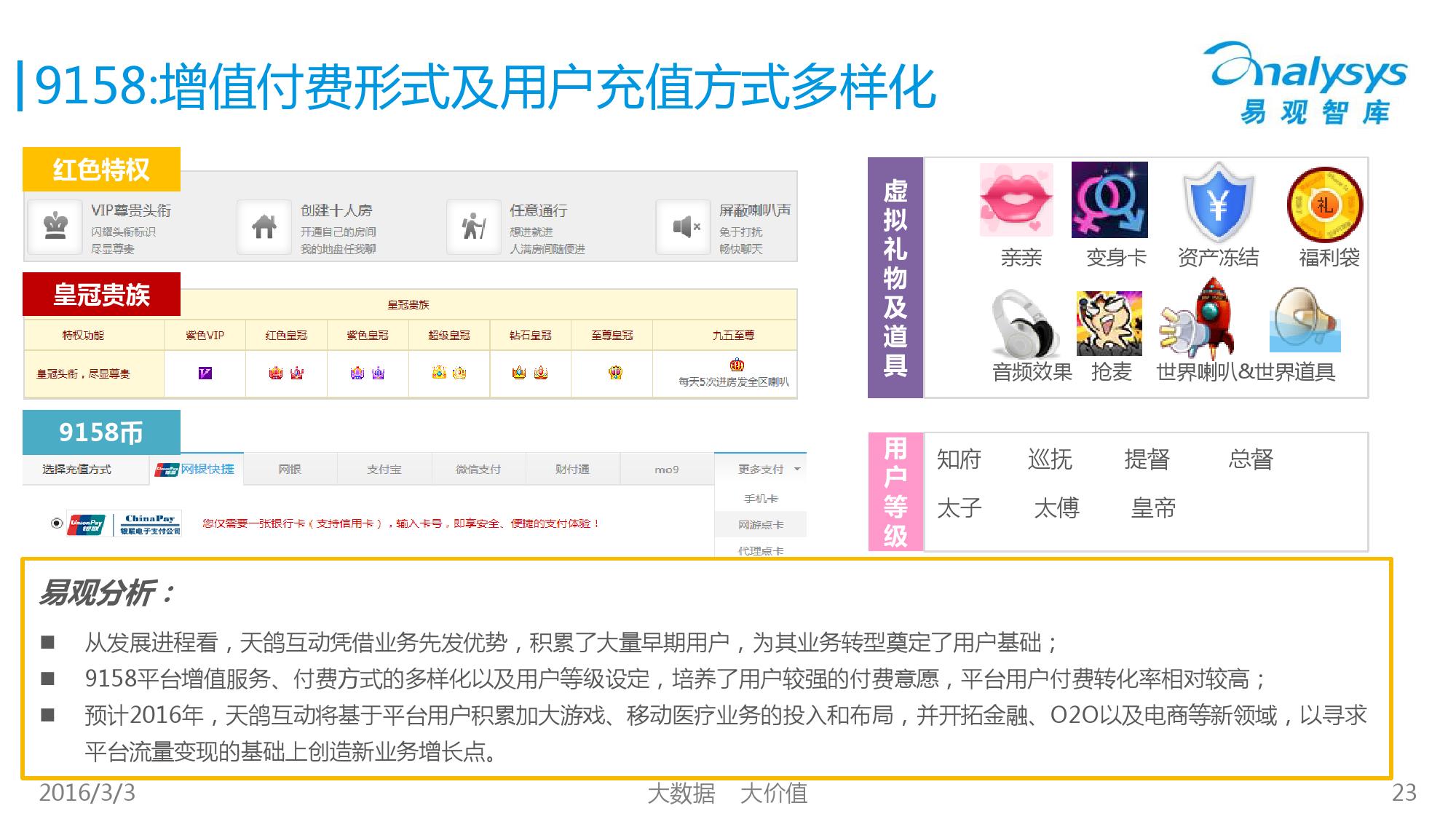 中国秀场娱乐市场专题研究报告2016_000023