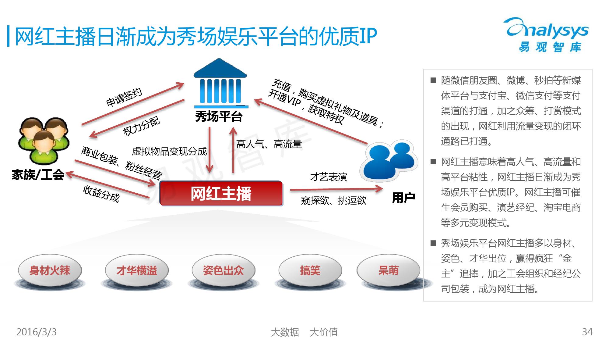 中国秀场娱乐市场专题研究报告2016_000034