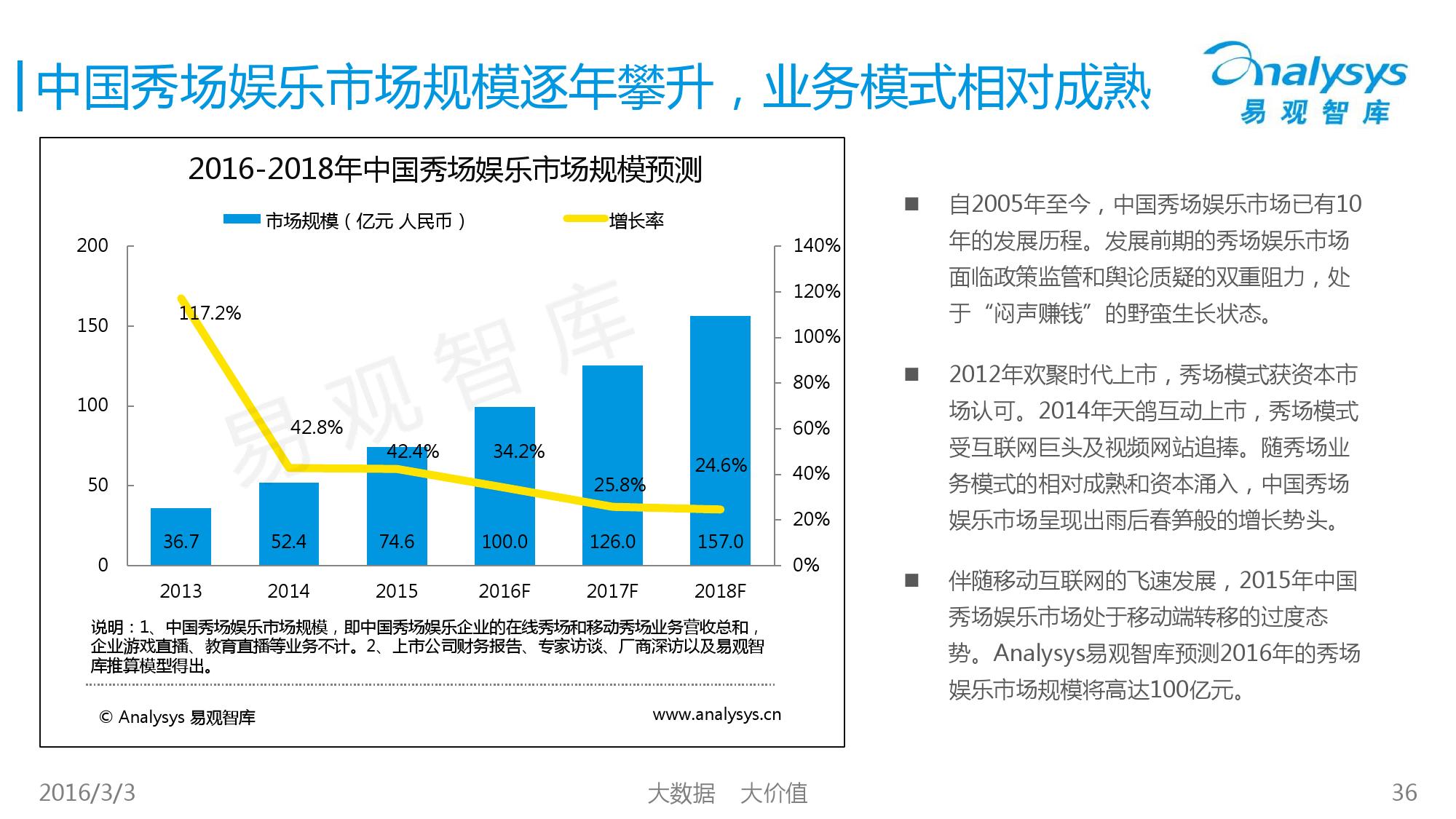 中国秀场娱乐市场专题研究报告2016_000036