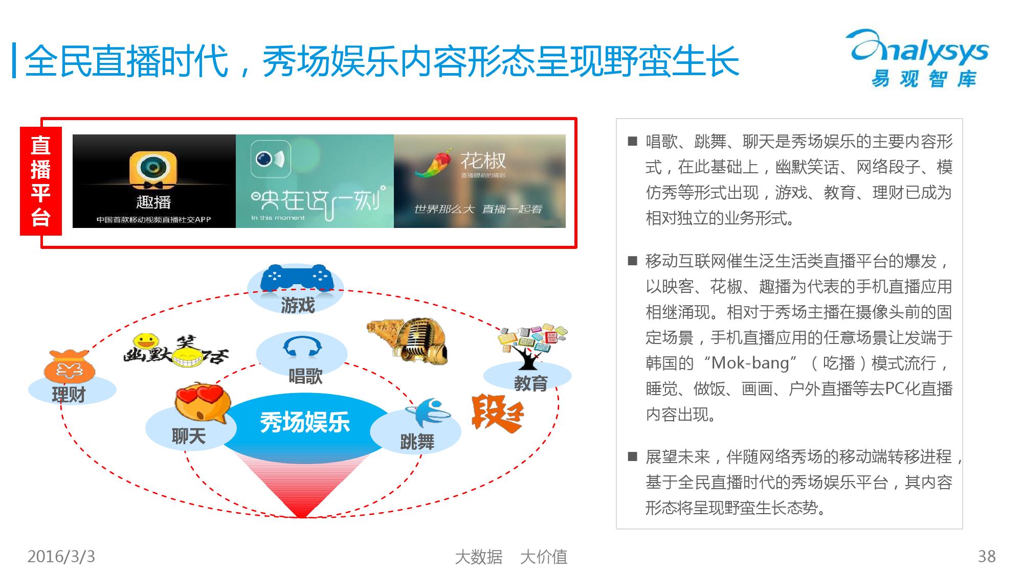 中国秀场娱乐市场专题研究报告2016_000038