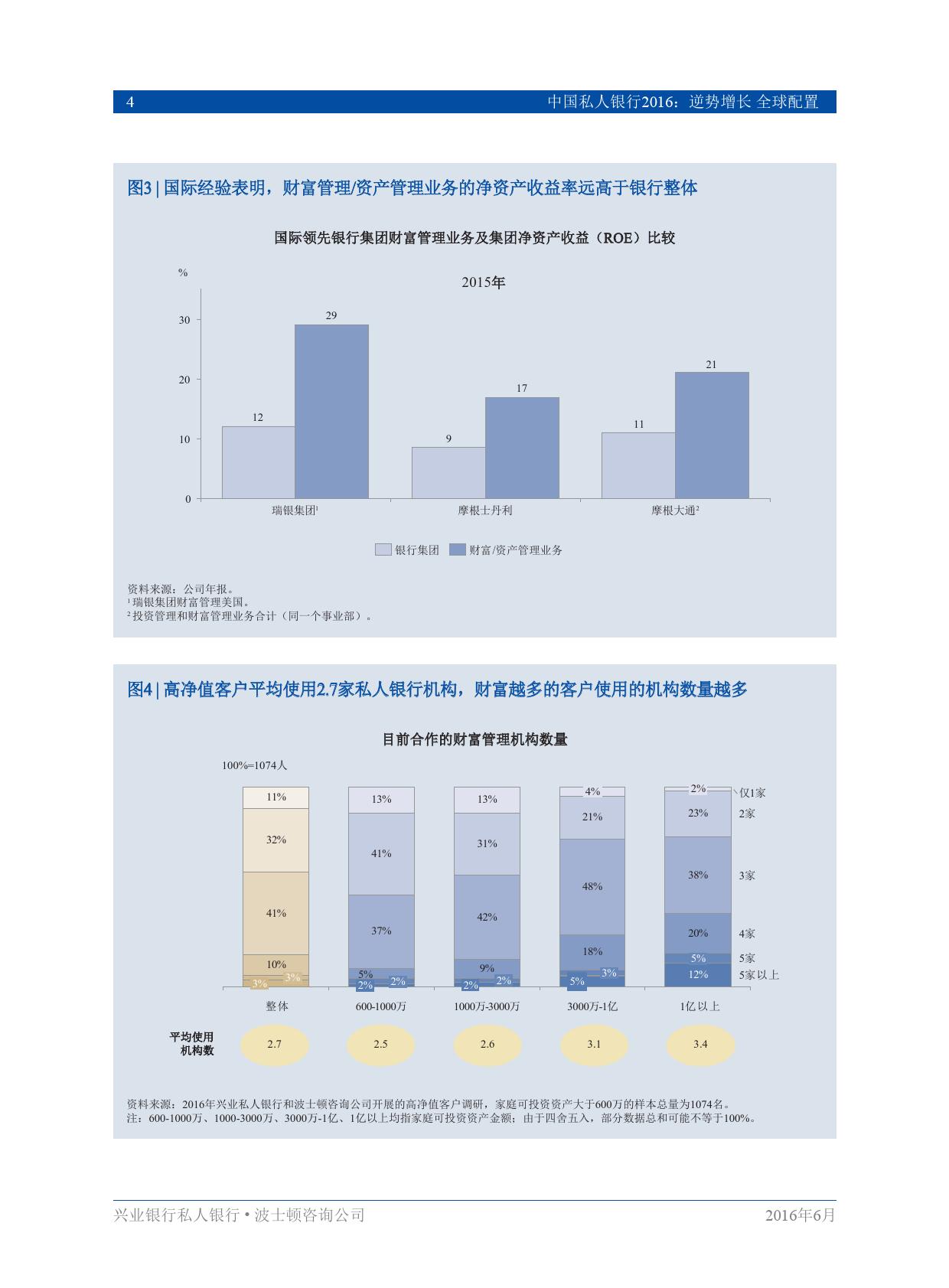 中国私人银行2016逆势增长、全球配置_000006