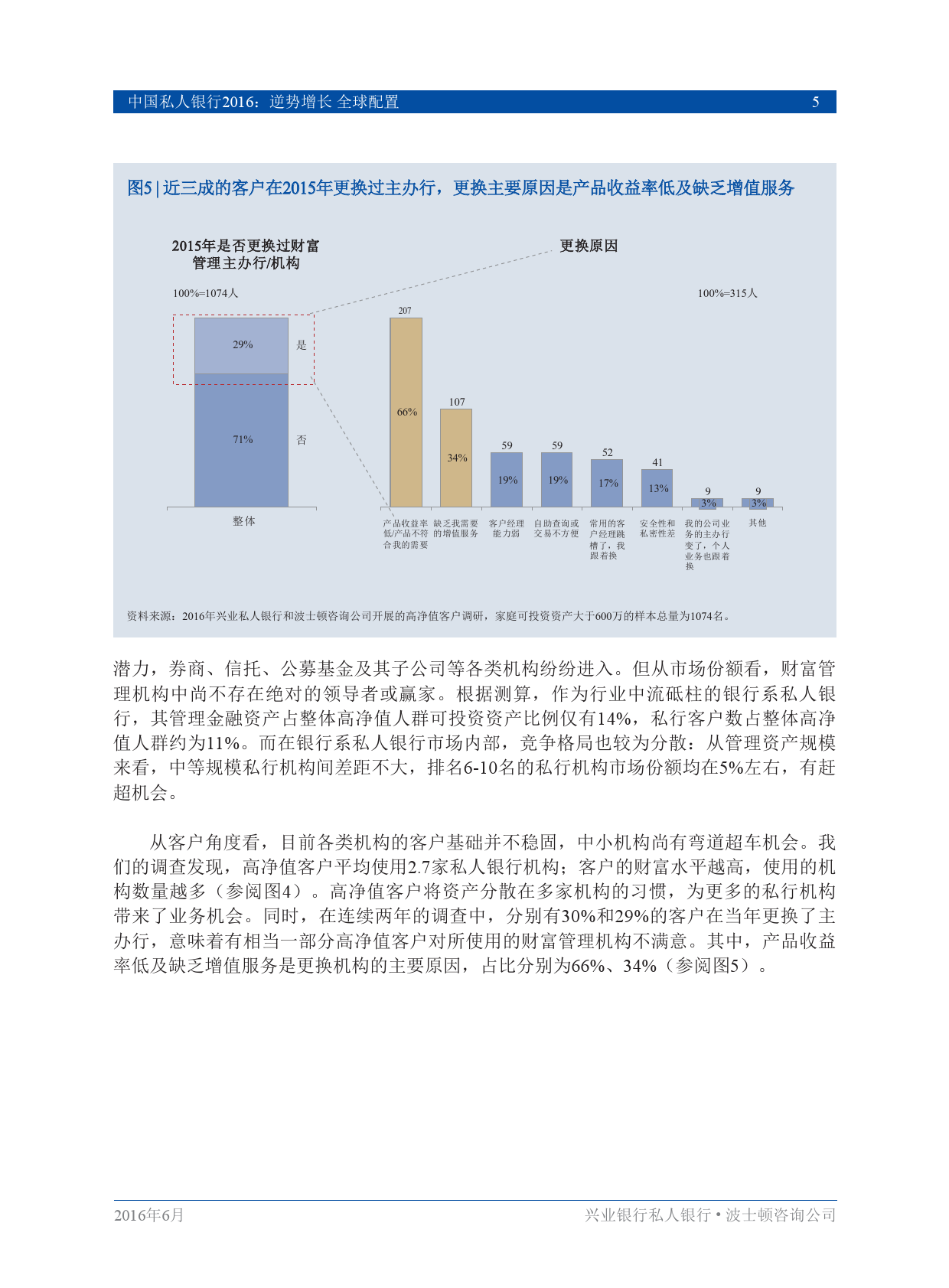 中国私人银行2016逆势增长、全球配置_000007