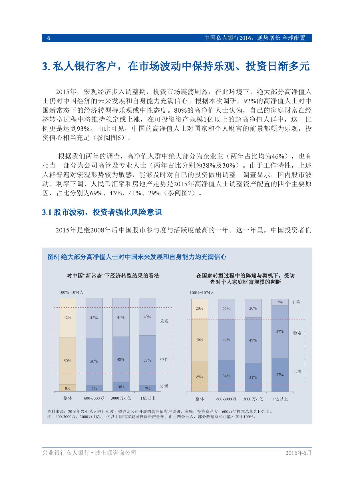 中国私人银行2016逆势增长、全球配置_000008