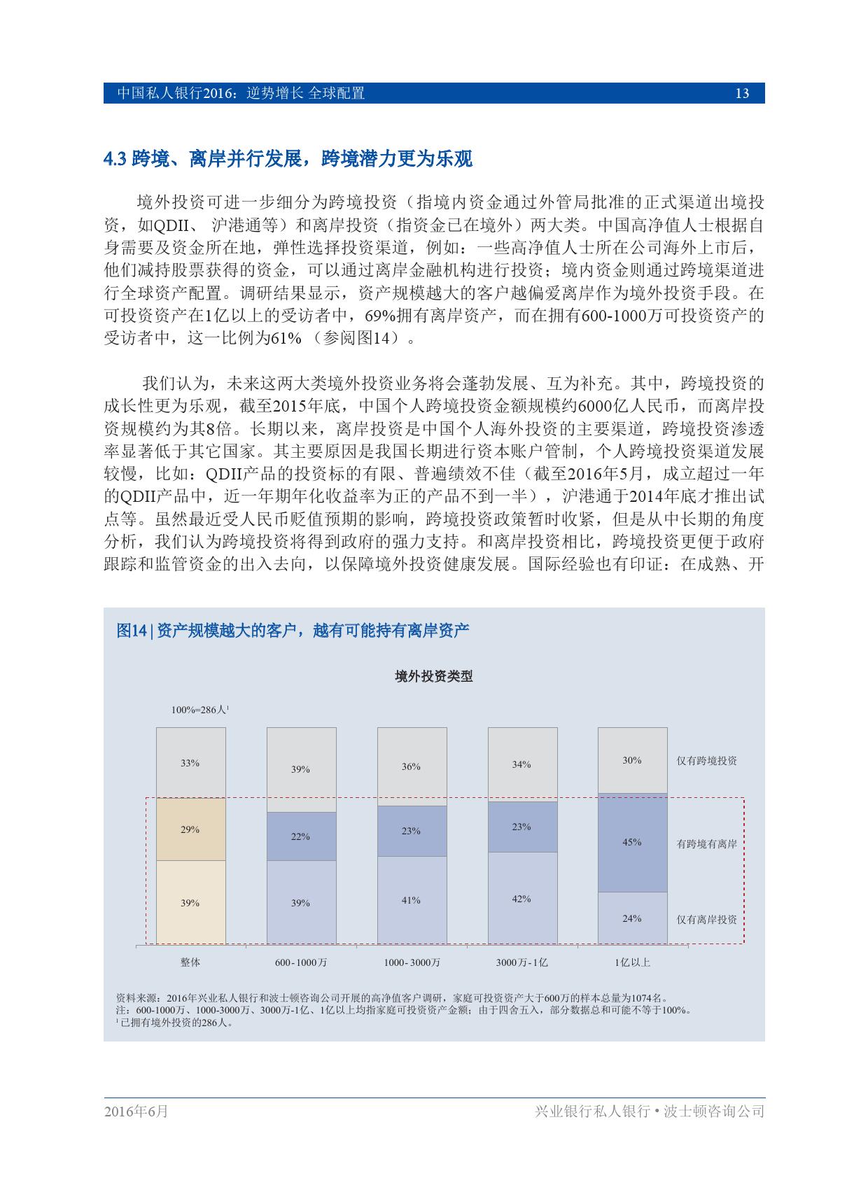 中国私人银行2016逆势增长、全球配置_000015